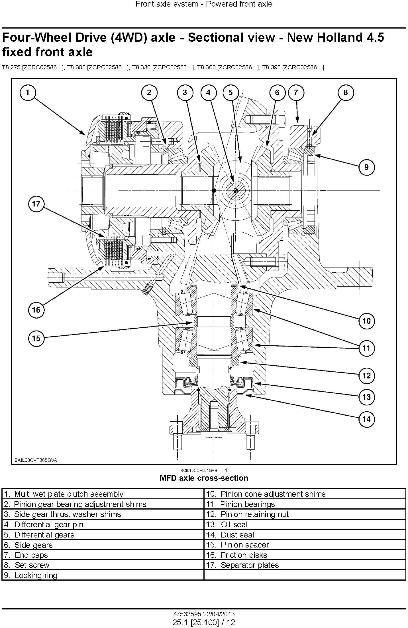 New Holland T8.275, T8.300, T8.330, T8.360, T8.390, T8.420 Tractor w.CVT Transmission Service Manual - 2