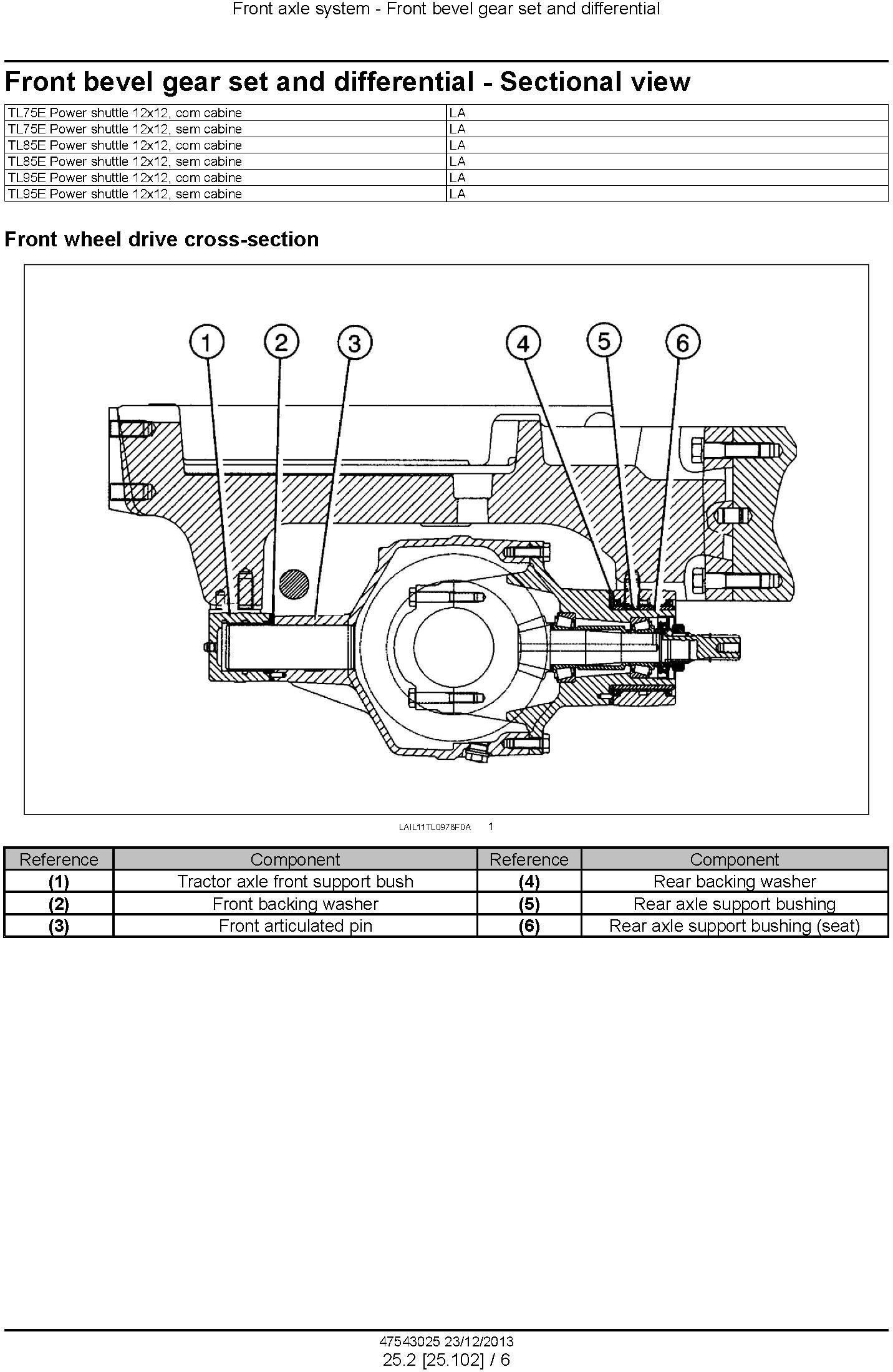 New Holland TL75E, TL85E, TL95E Power Shuttle Latin American Tractor Service Manual - 2
