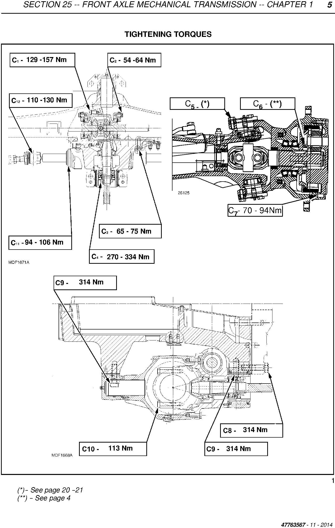 New Holland T3.50F, T3.55F, T3.66F, T3.75F Tractor Service Manual - 3