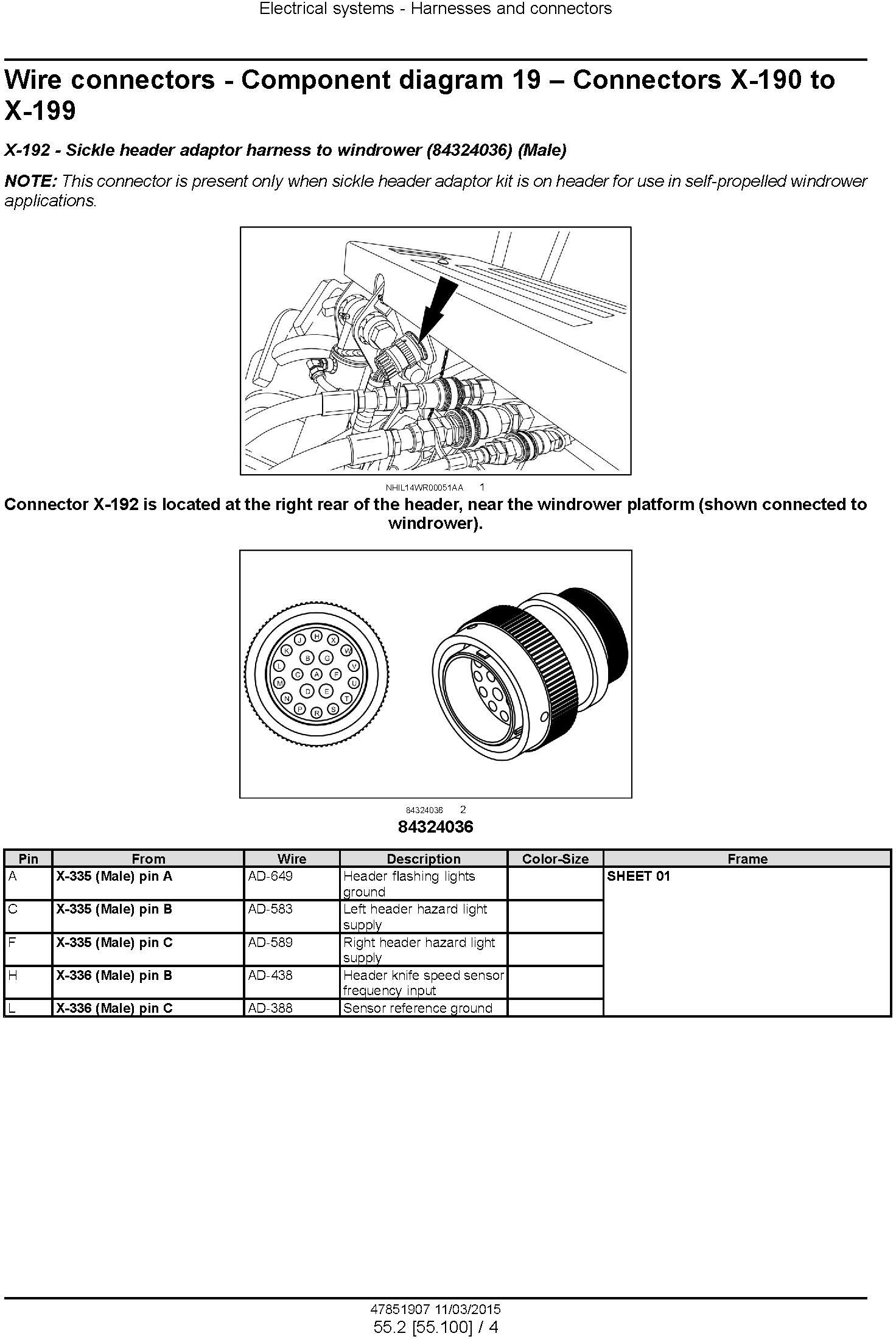 New Holland 12HS, 14HS, 16HS, 18HS Sickle Header Service Manual - 3