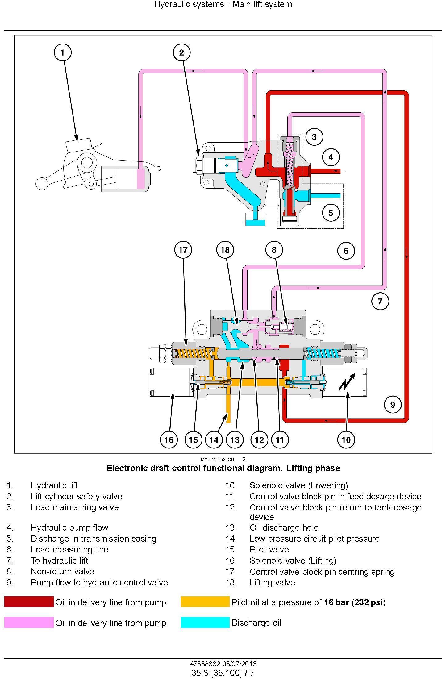 New Holland T4.75F, T4.85F, T4.95F, T4.105F Tier 3 Tractor Complete Service Manual (North America) - 3