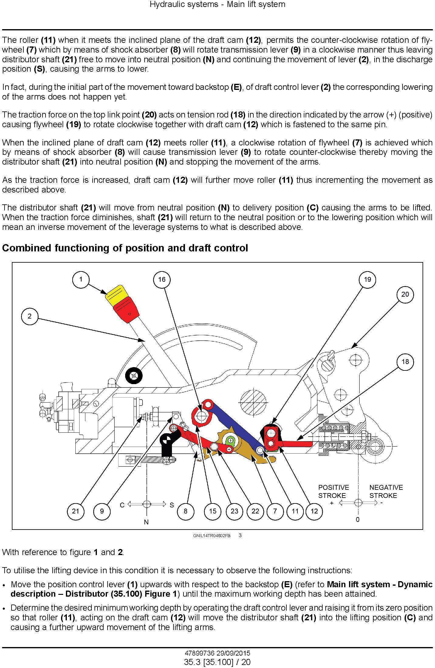 New Holland TT35, TT40, TT45 2WD or 4WD Tractor Service Manual - 3