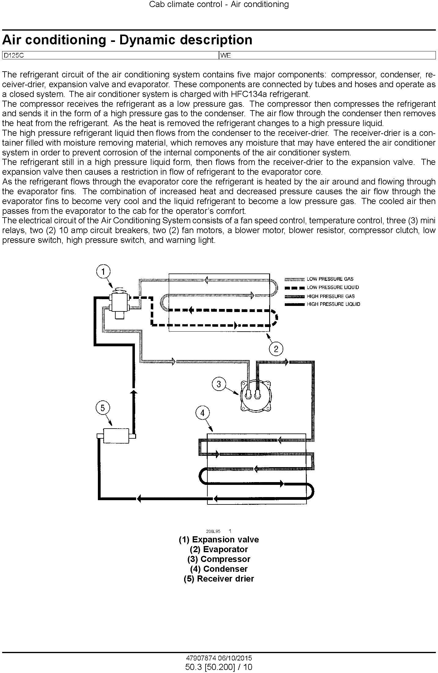 New Holland D125C Stage IIIB Crawler dozer Service Manual - 3