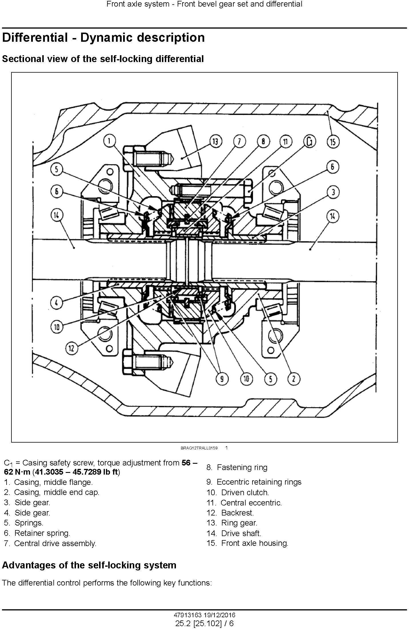 New Holland TD65F, TD75F, TD85F Tractor Service Manual - 3