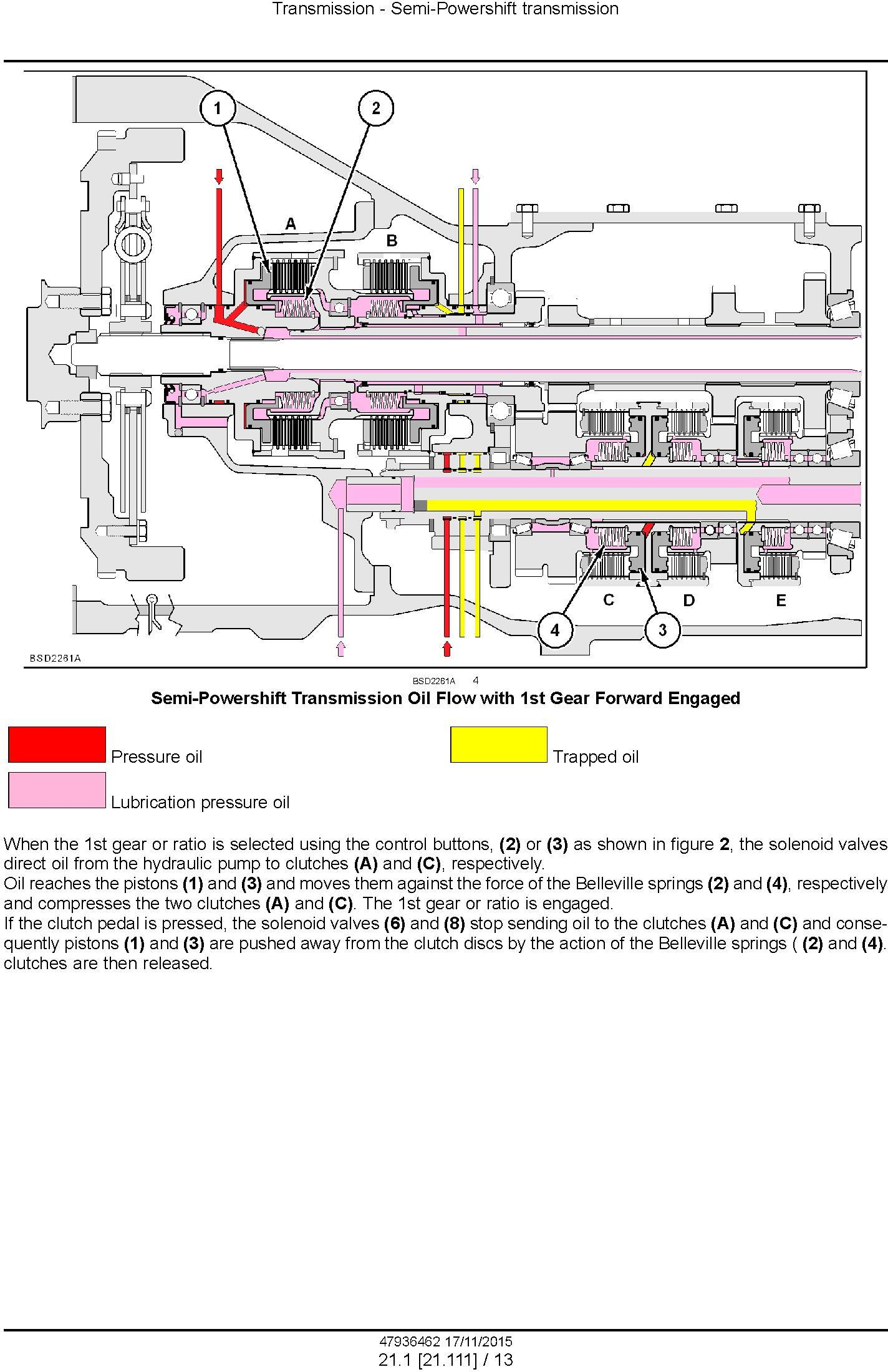 New Holland T7.175, T7.190, T7.210, T7.225 AutoCommand Tier 4B (final) Tractor Service Manual (USA) - 2
