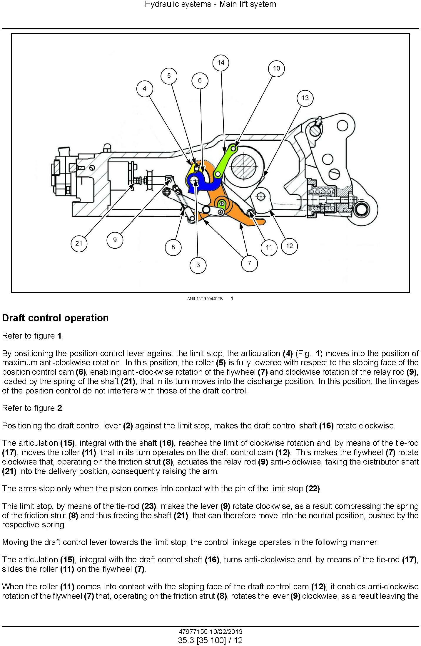 New Holland T3.50F, T3.55F, T3.65F, T3.75F Tractor Service Manual - 3