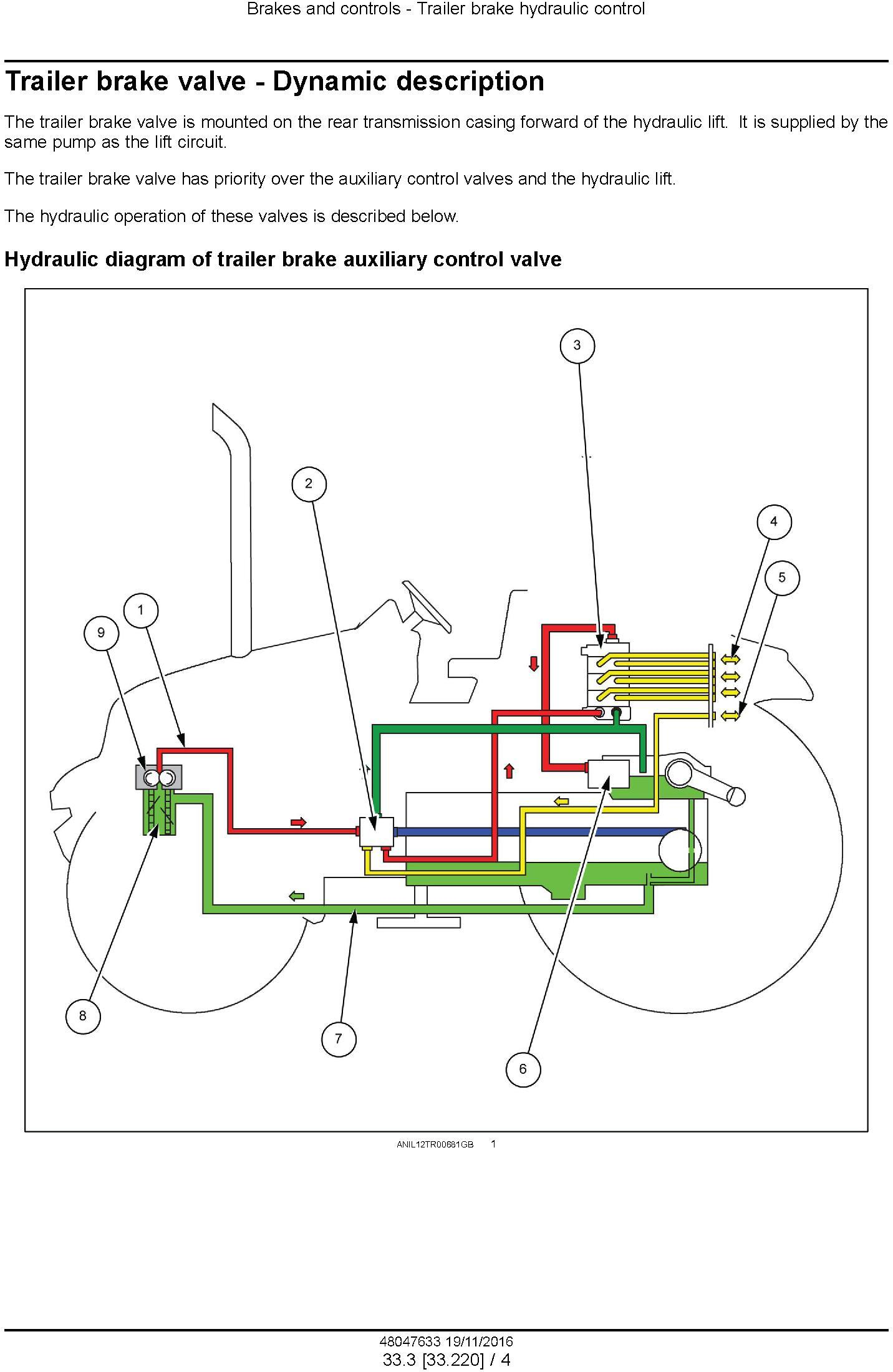 New Holland TD60, TD70, TD80, TD90, TD95 Straddle Tractor Service Manual (Asia, Africa) - 2