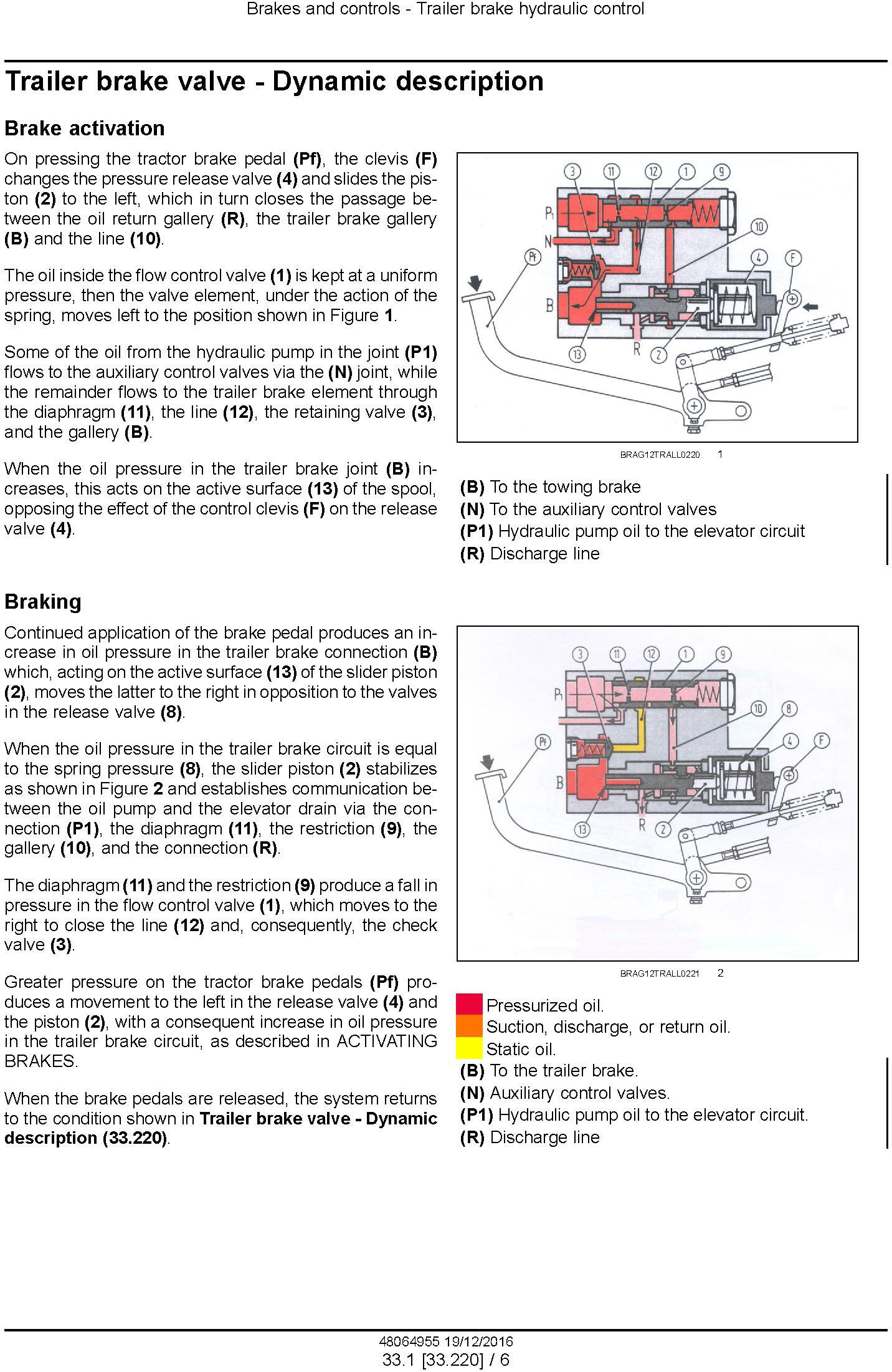New Holland TD4020F, TD4030F, TD4040F Tractor Service Manual (Europe) - 2