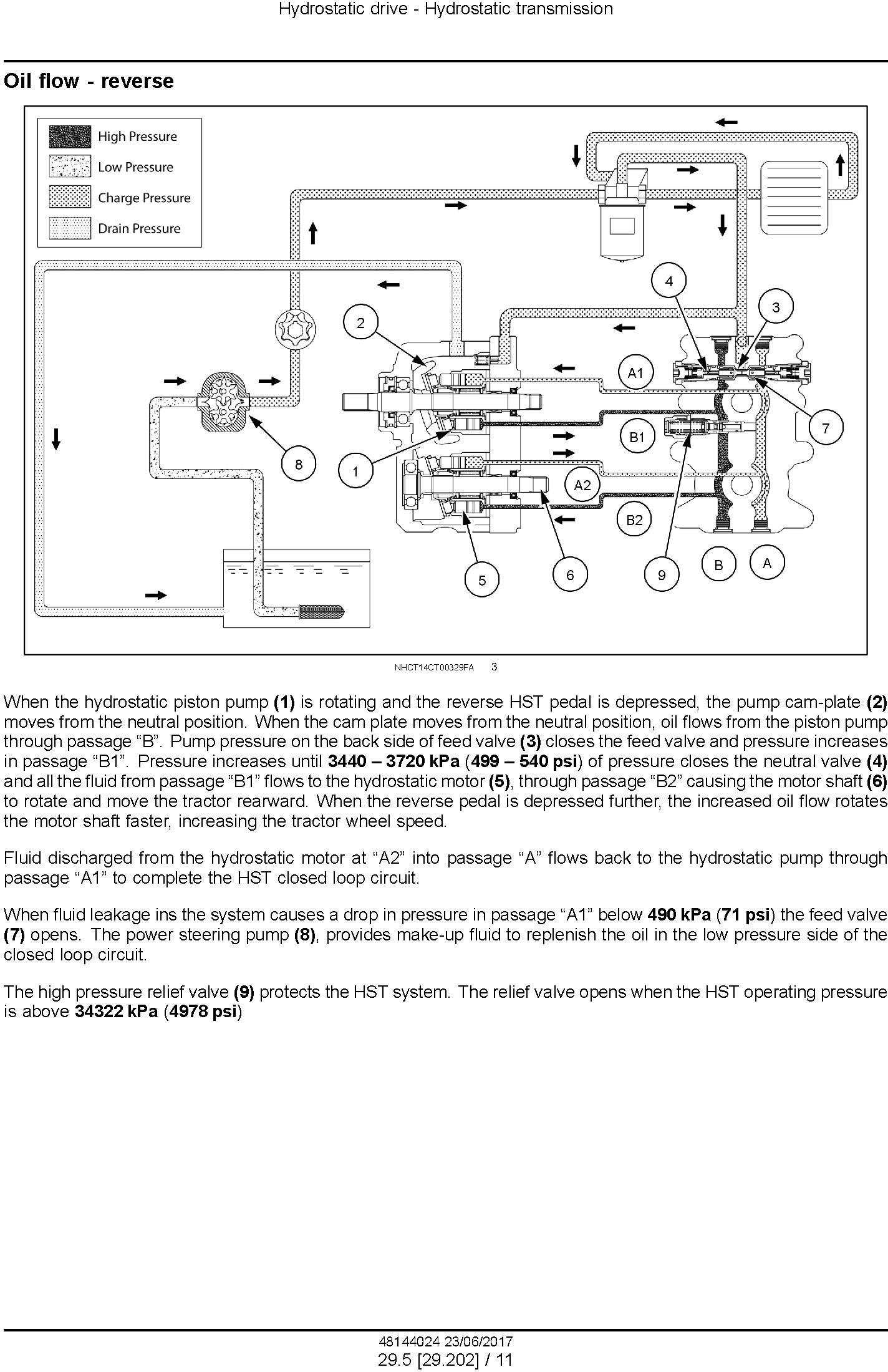 New Holland Workmaster 35, Workmaster 40 ROPS Tier 4B final Compact Tractor Service Manual (USA) - 2