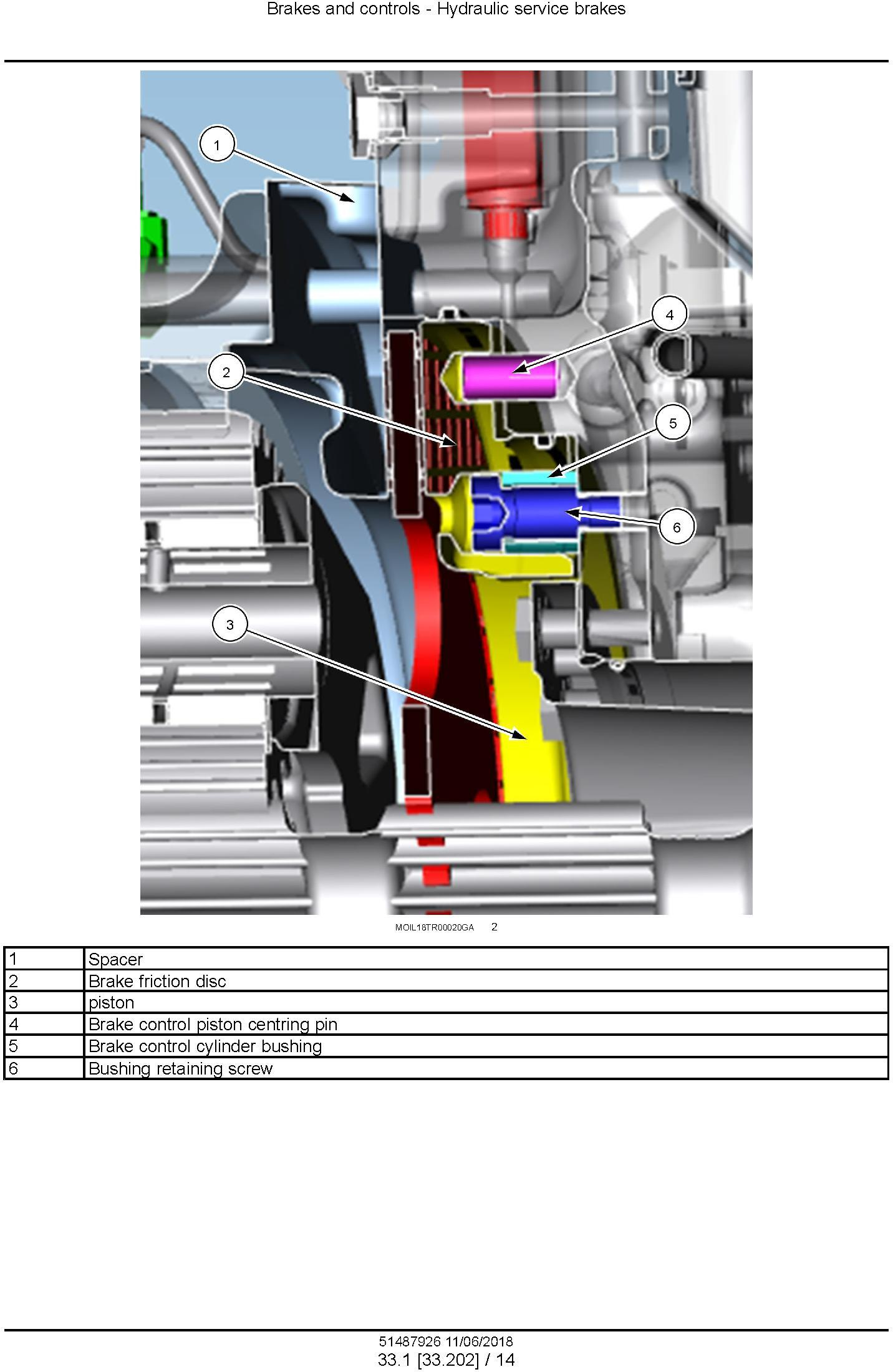 New Holland T5.100, T5.110, T5.120 Electro Command Stage IV Tractor Service Manual - 3