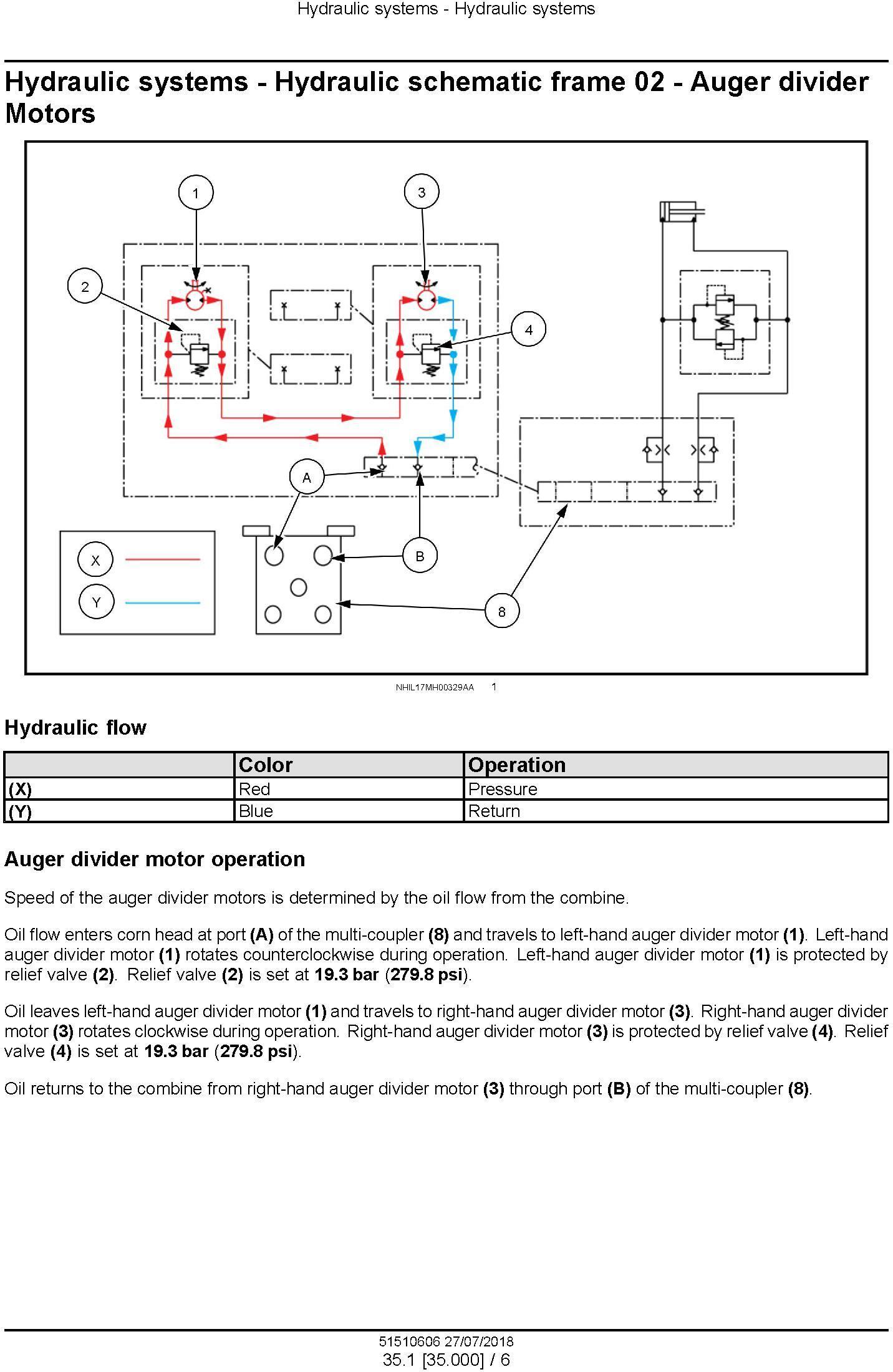 New Holland CornMaster 9208-22, 9212-20, 9212-22, 9216-20, 9216-22, 9218-20, 9218-22 Corn Header Service Manual - 3