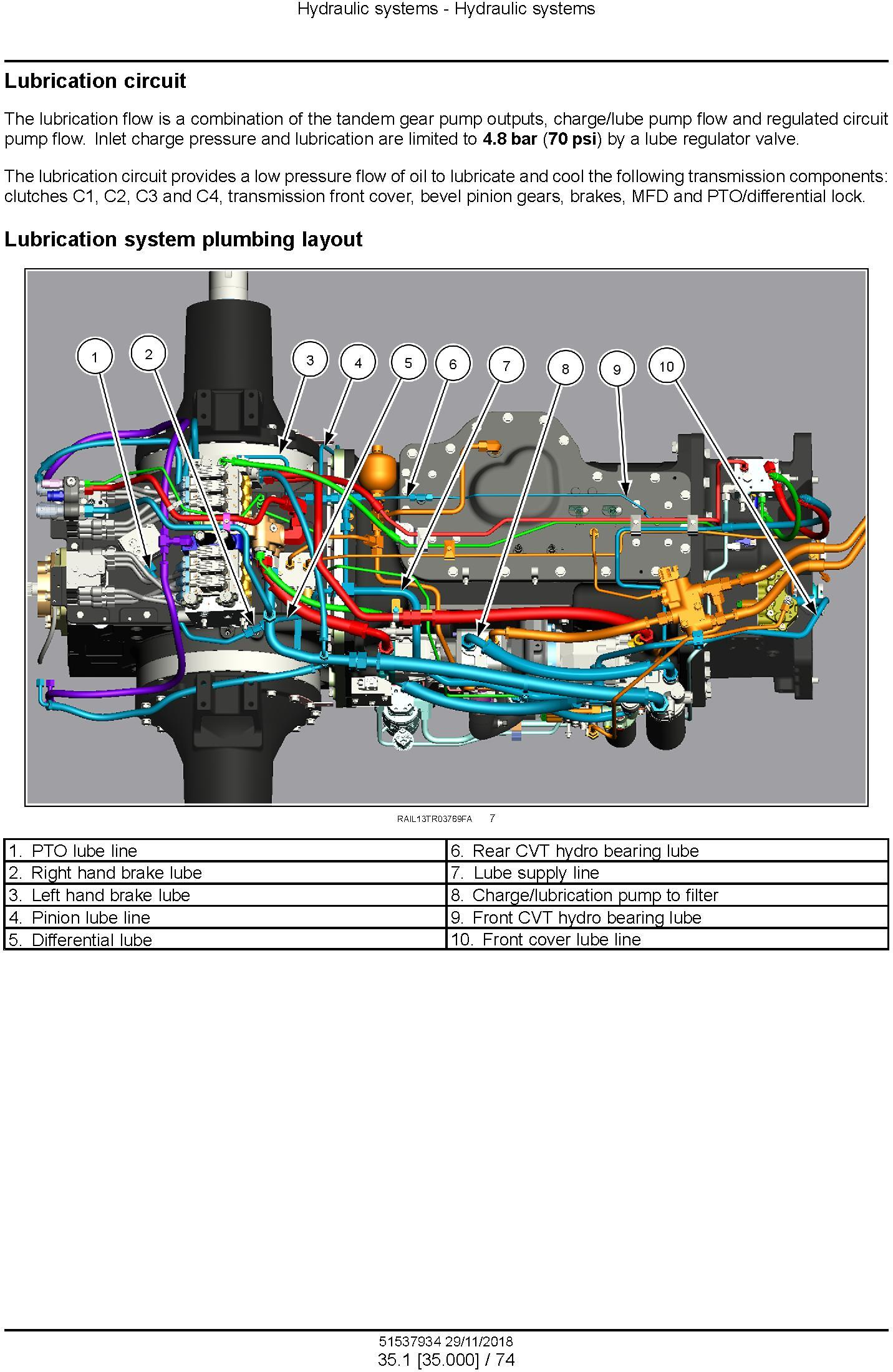 New Holland T8.320, T8.350, T8.380, T8.410, T8.435 and SmartTrax CVT TIER 4B Tractor Service Manual - 2