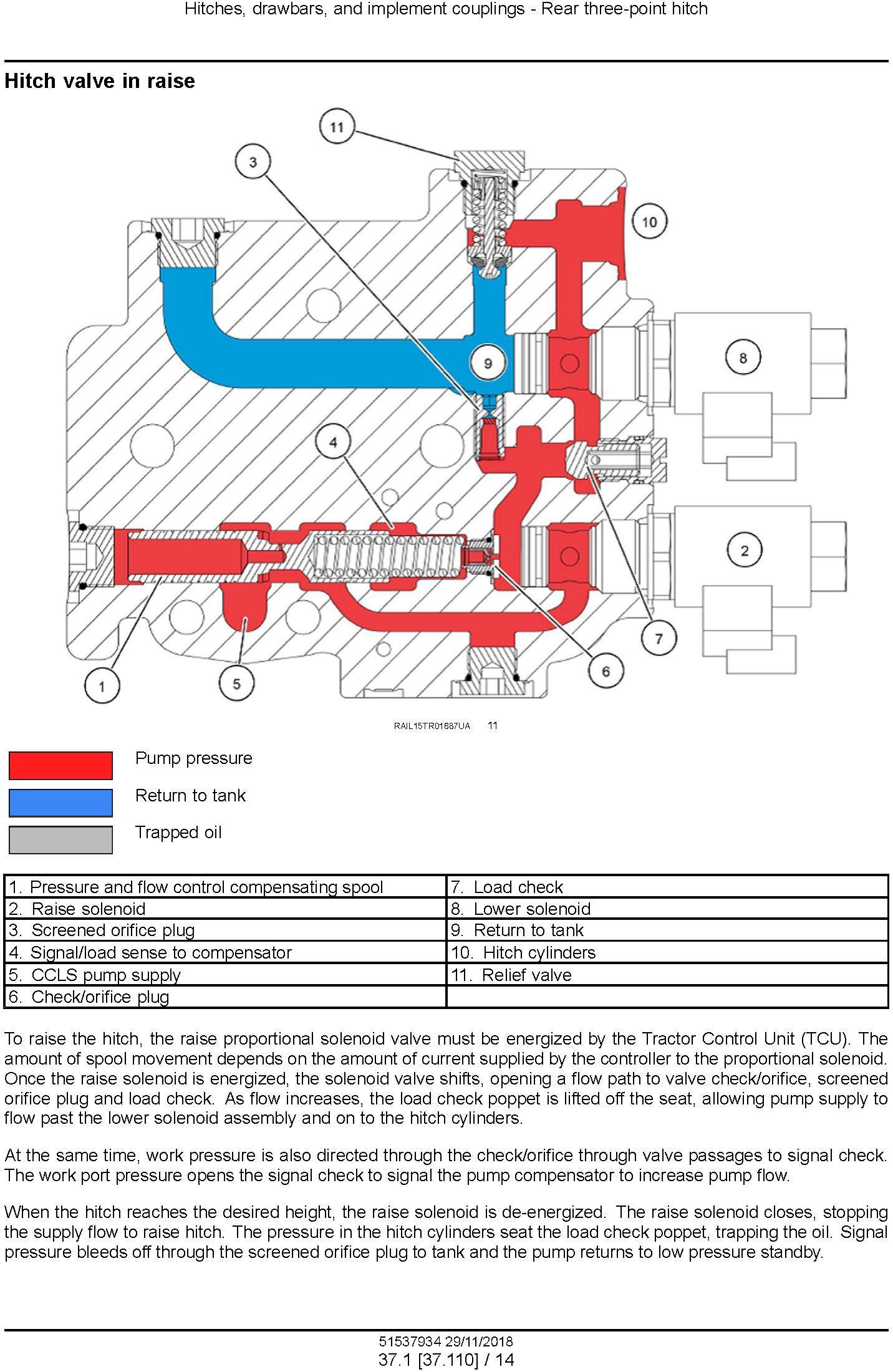 New Holland T8.320, T8.350, T8.380, T8.410, T8.435 and SmartTrax CVT TIER 4B Tractor Service Manual - 3