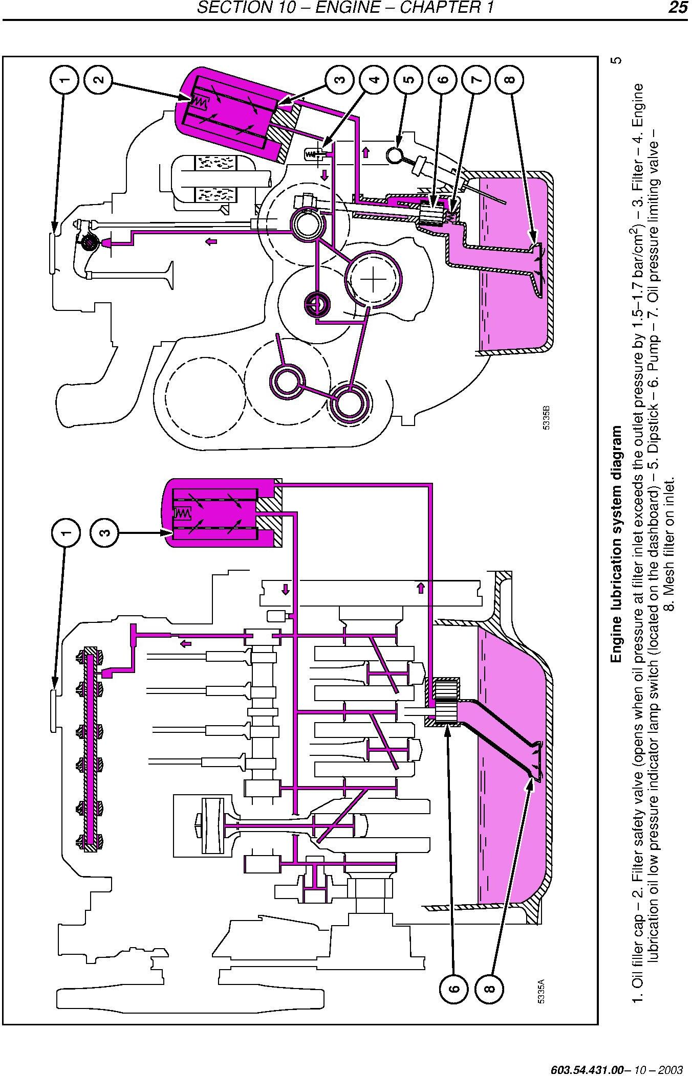 New Holland TN60DA, TN70DA, TN75DA, TN60SA, TN70SA, TN75SA Tractors Service Manual - 1