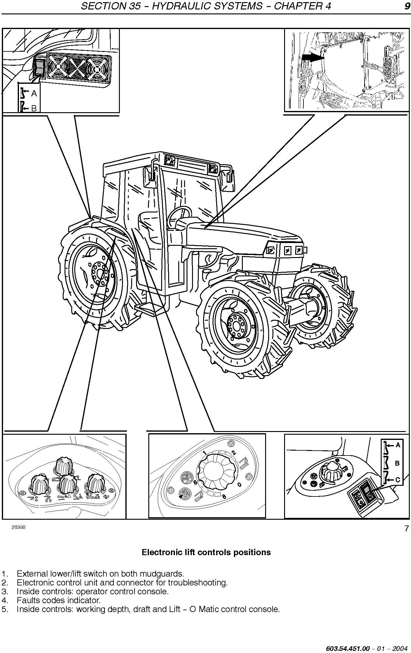 New Holland TN75FA, TN85FA, TN95FA Tractors Service Manual - 2