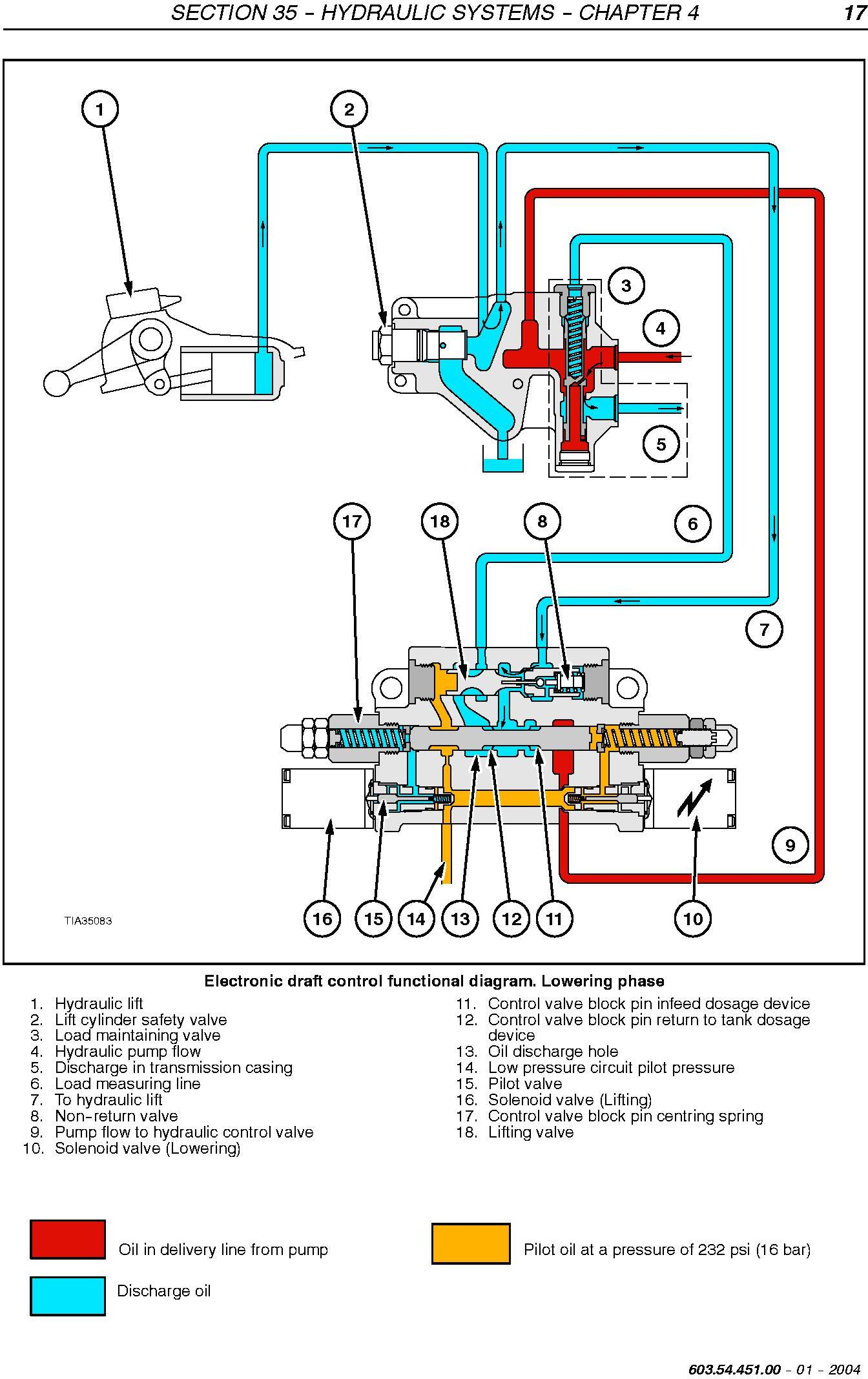 New Holland TN75FA, TN85FA, TN95FA Tractors Service Manual - 3