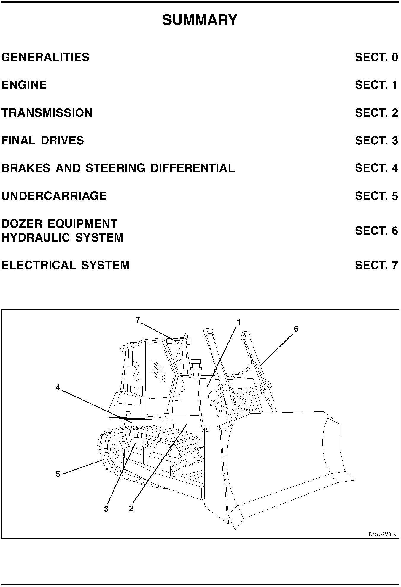 New Holland D150 Tier Crawler Dozer 2 Service Manual - 1