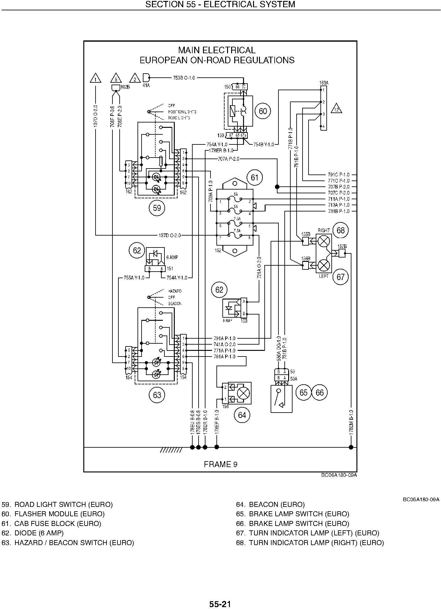 New Holland LS160, LS170 Skid Steer Loader Service Manual - 2