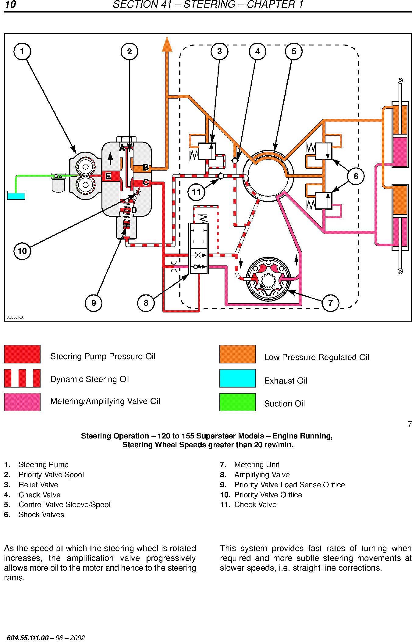 New Holland TM120, TM130, TM140, TM155, TM175, TM190 Tractor Service Manual - 1