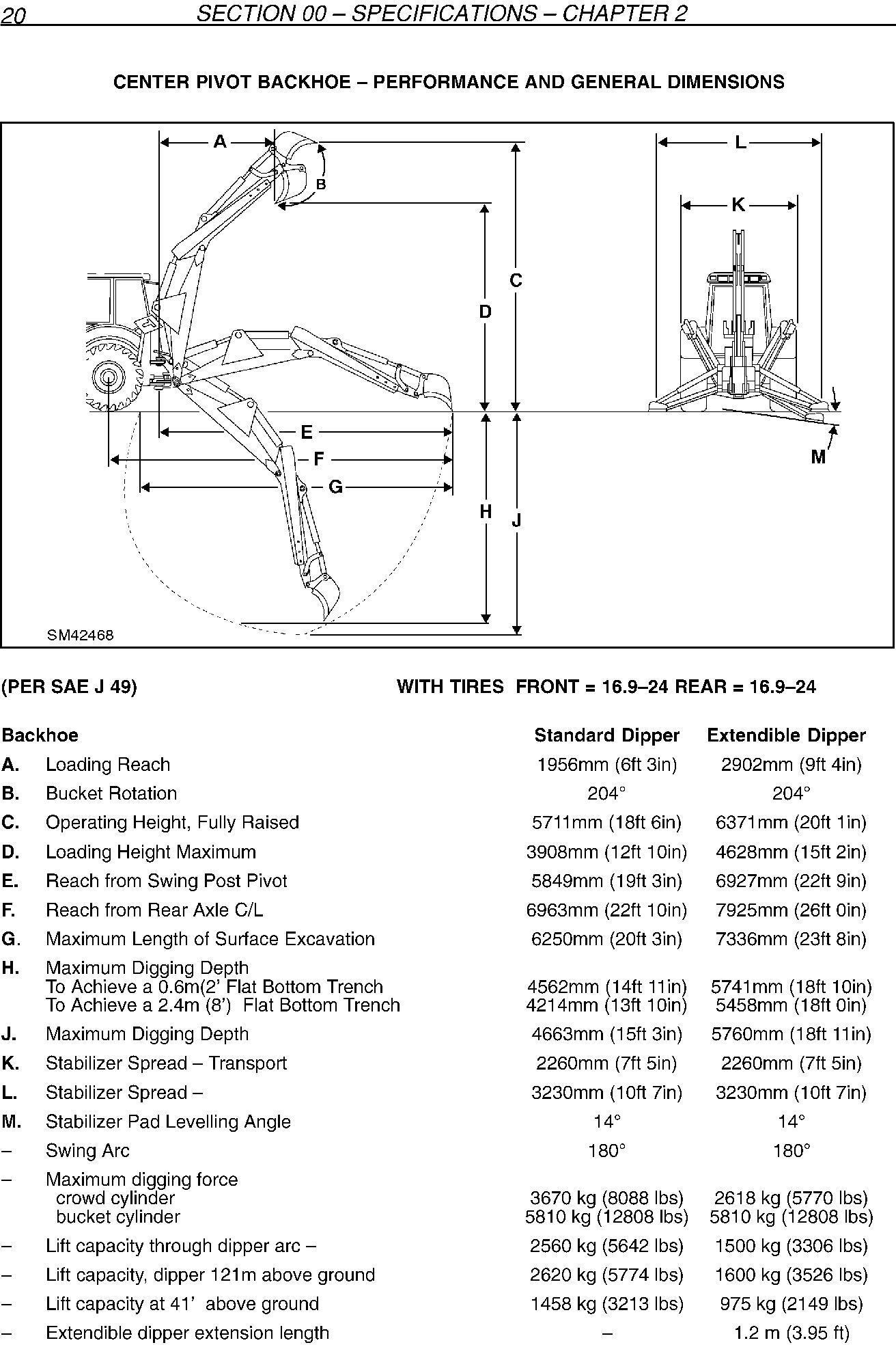 New Holland LB75.B, LB90, LB110, LB115.B Backhoe Loader Service Manual - 1