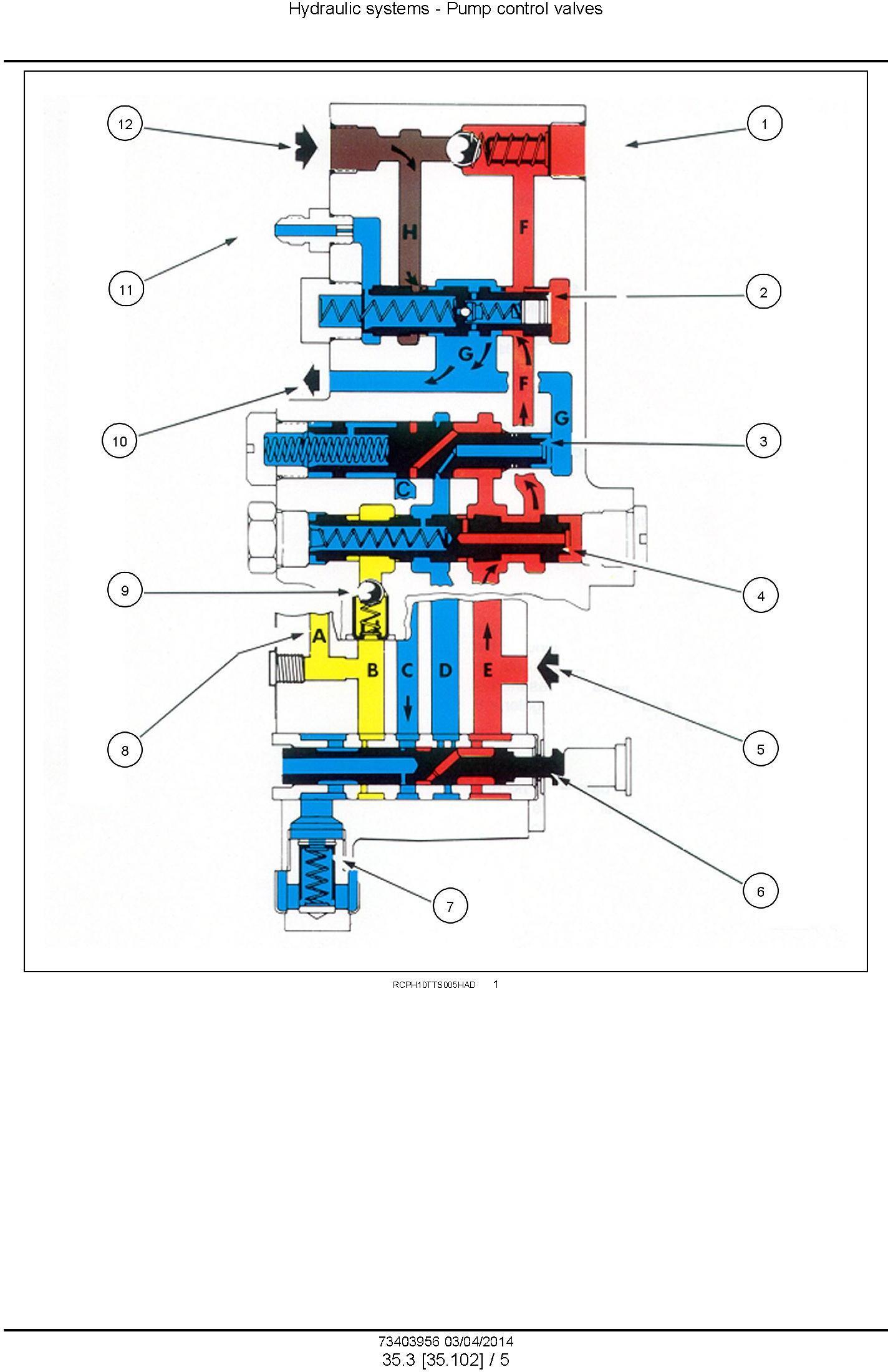 New Holland TS6000 Series CANAVIEIRO, TS6020, TS6030, TS6040 Sugar Cane Loader Service Manual - 3