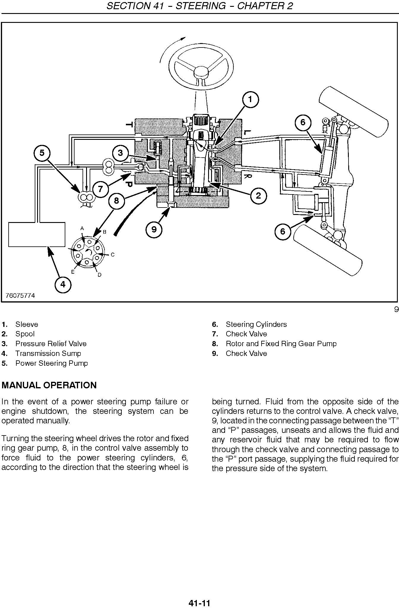 New Holland Boomer 3040, 3045, 3050 CVT Tractors Agricultural Service Manual - 2