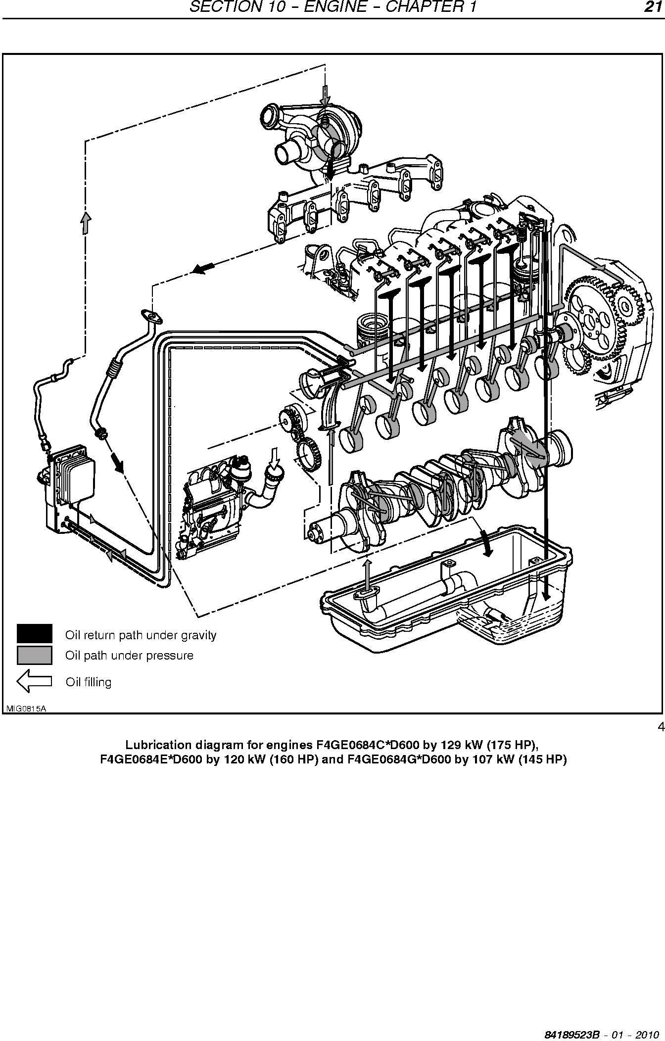 New Holland VL5060/80/90,VL6040/50/60/70/80/90,VM3080/90,VM4090,VN2090 Grape Harvester Service Manual - 2