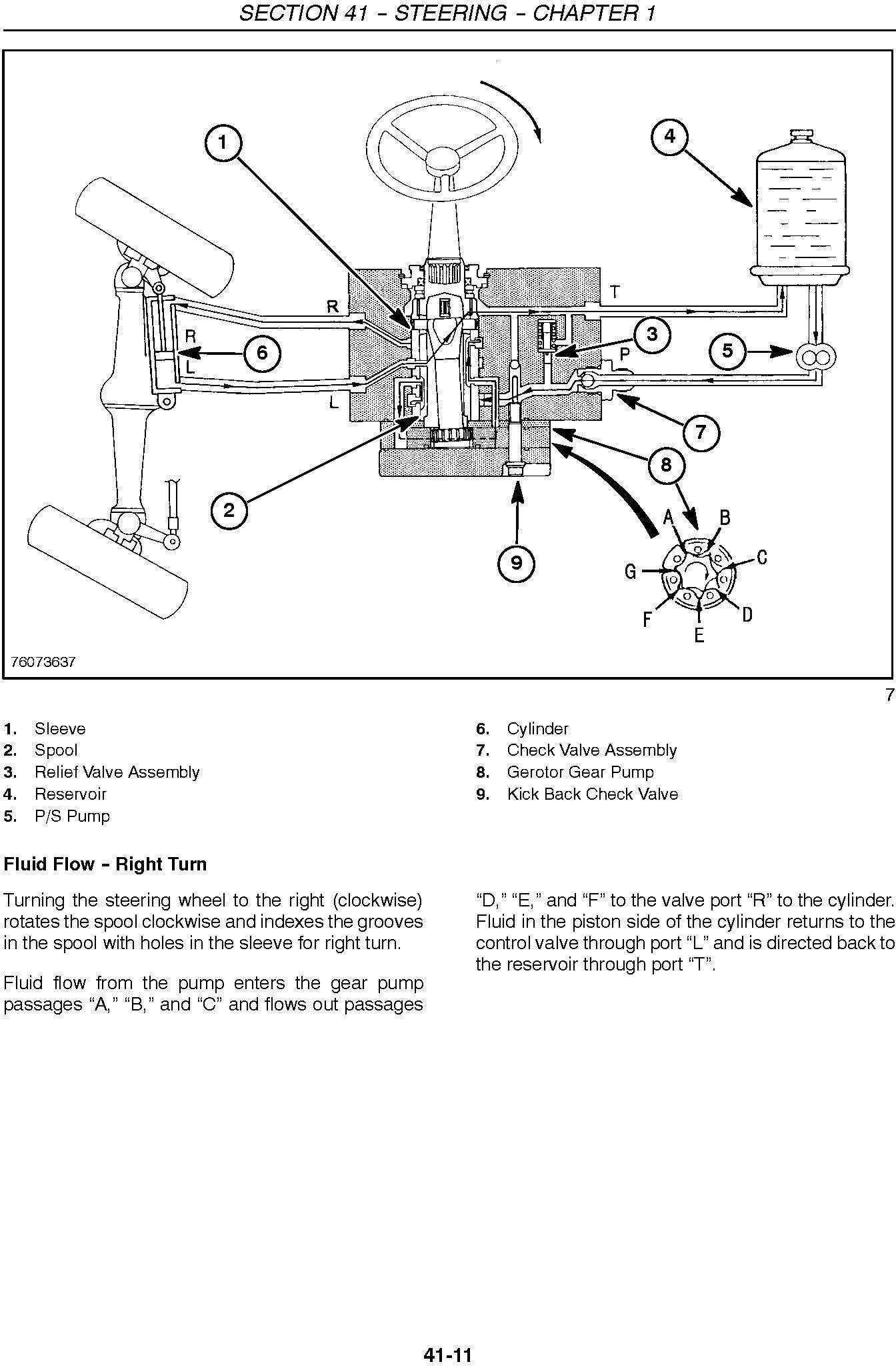 New Holland Boomer 4055, 4060 Tractor Service Manual - 3