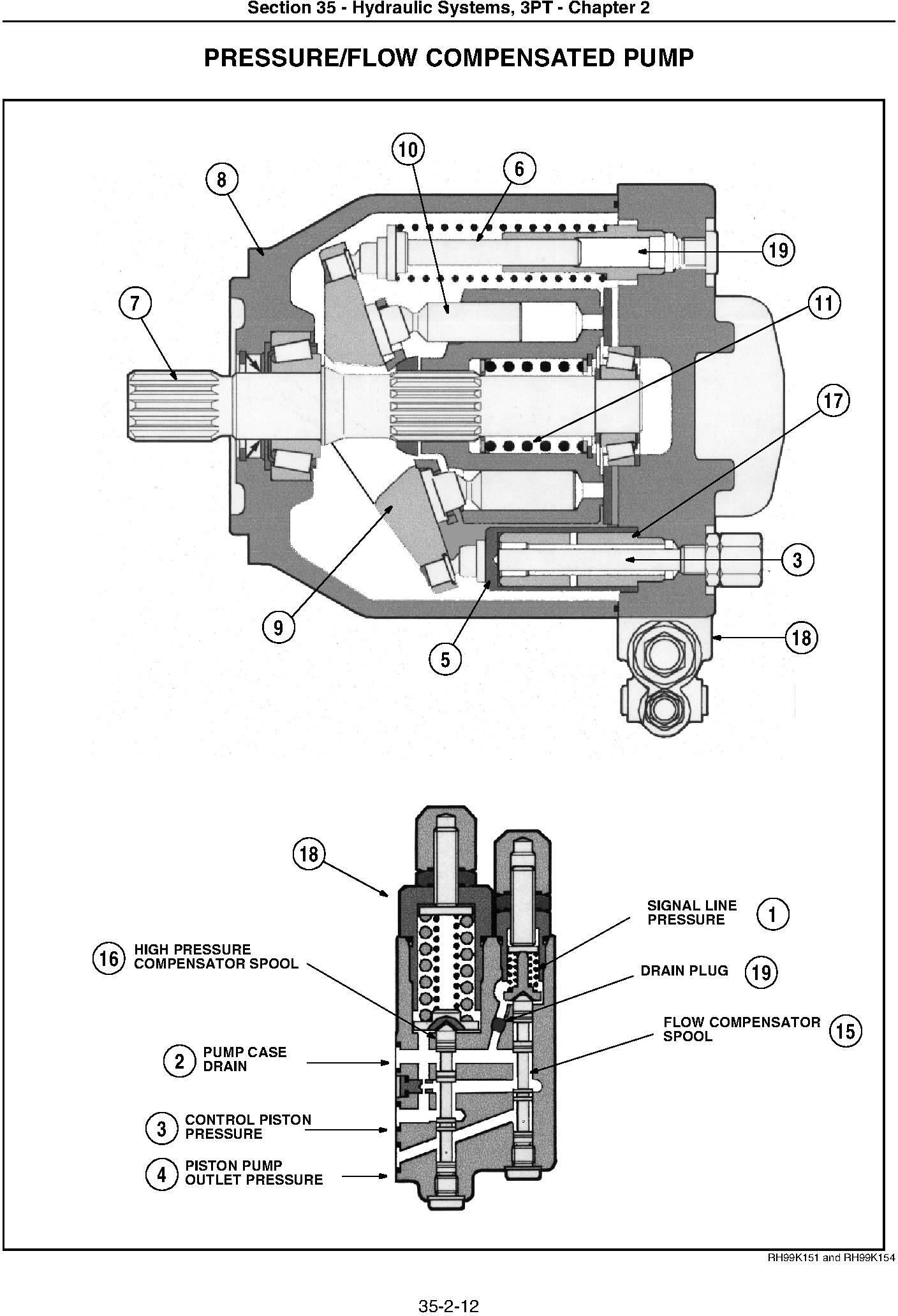 New Holland T9010,T9020, T9030,T9040, T9050, T9060, TJ280/330/380/430/480/530 Tractor Service Manual - 3