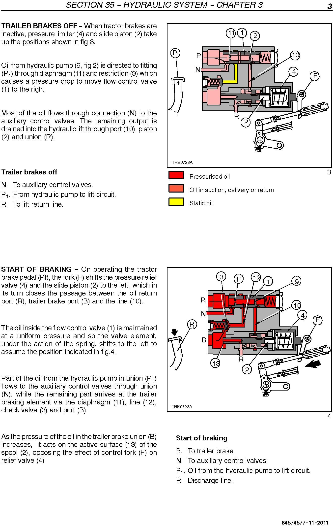 New Holland TD4040F Tractor Service Manual - 3