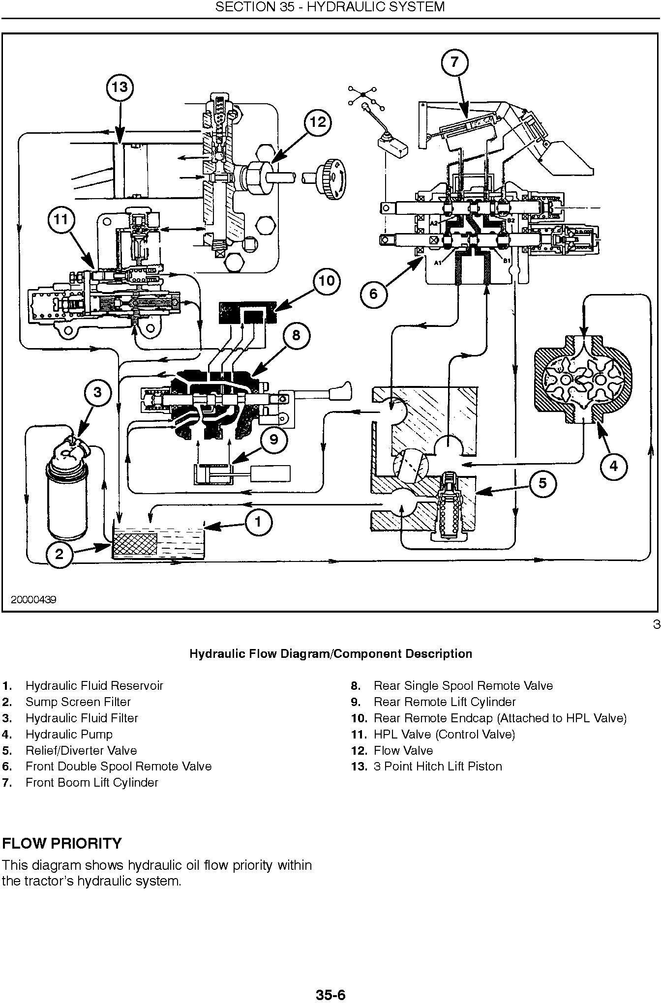 New Holland TC35, TC35D, TC40, TC40D, TC45, TC45D Tractor Complete Service Manual - 2