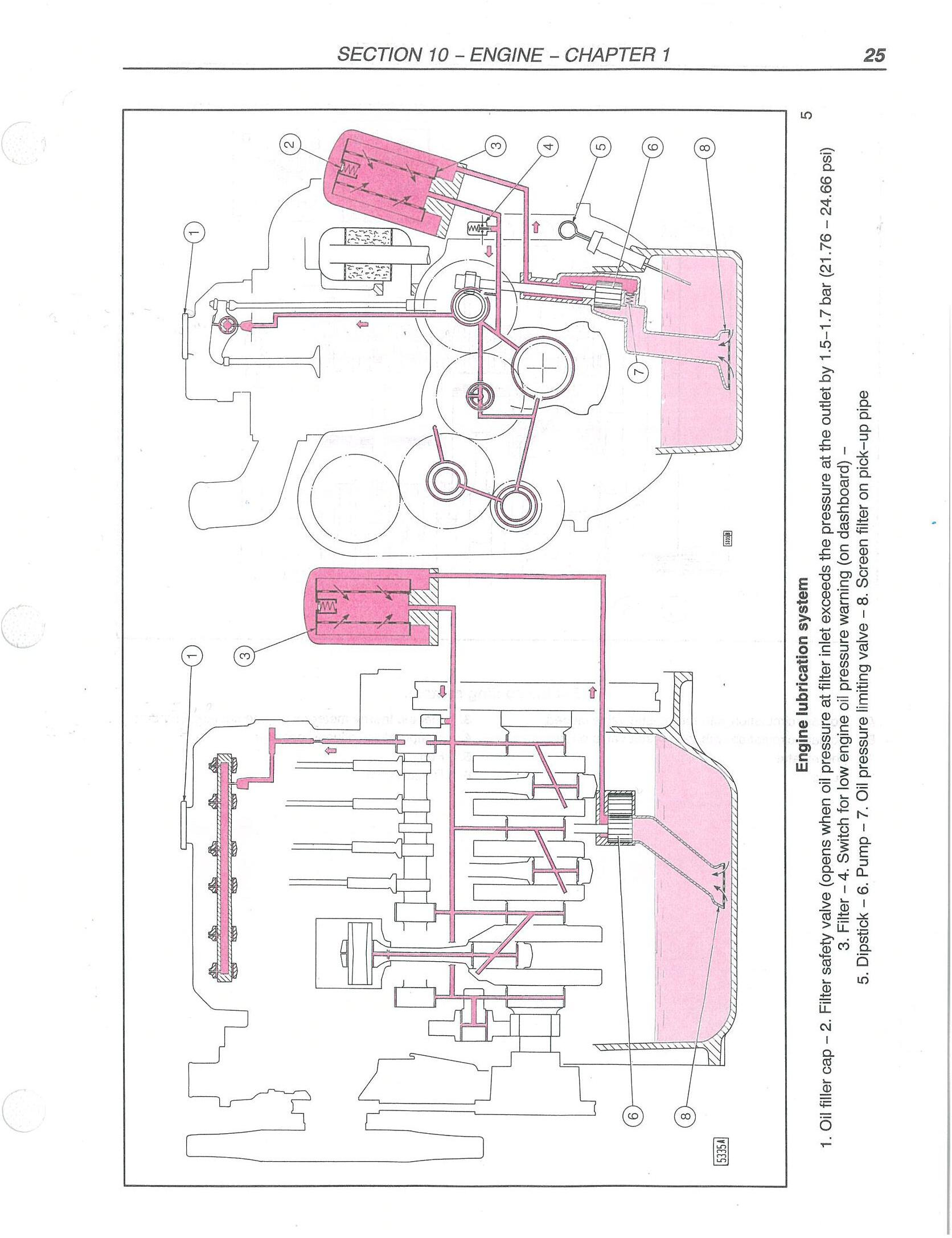 New Holland TN55V, TN65V, TN75V, TN65N, TN75N Tractor Complete Service Manual - 2