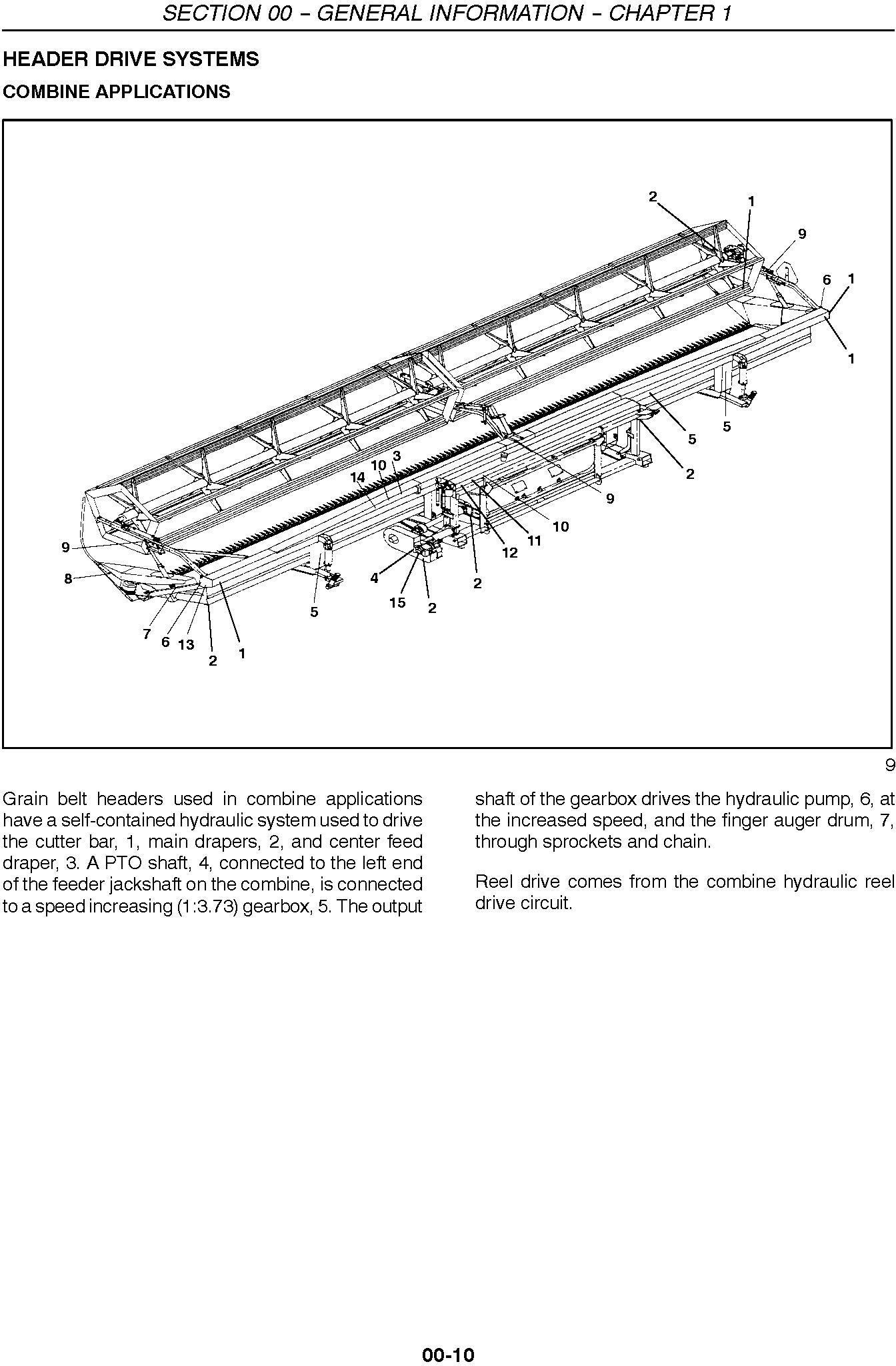 New Holland 994, 92c, 94c Grain Belt Headers Service Manual - 1