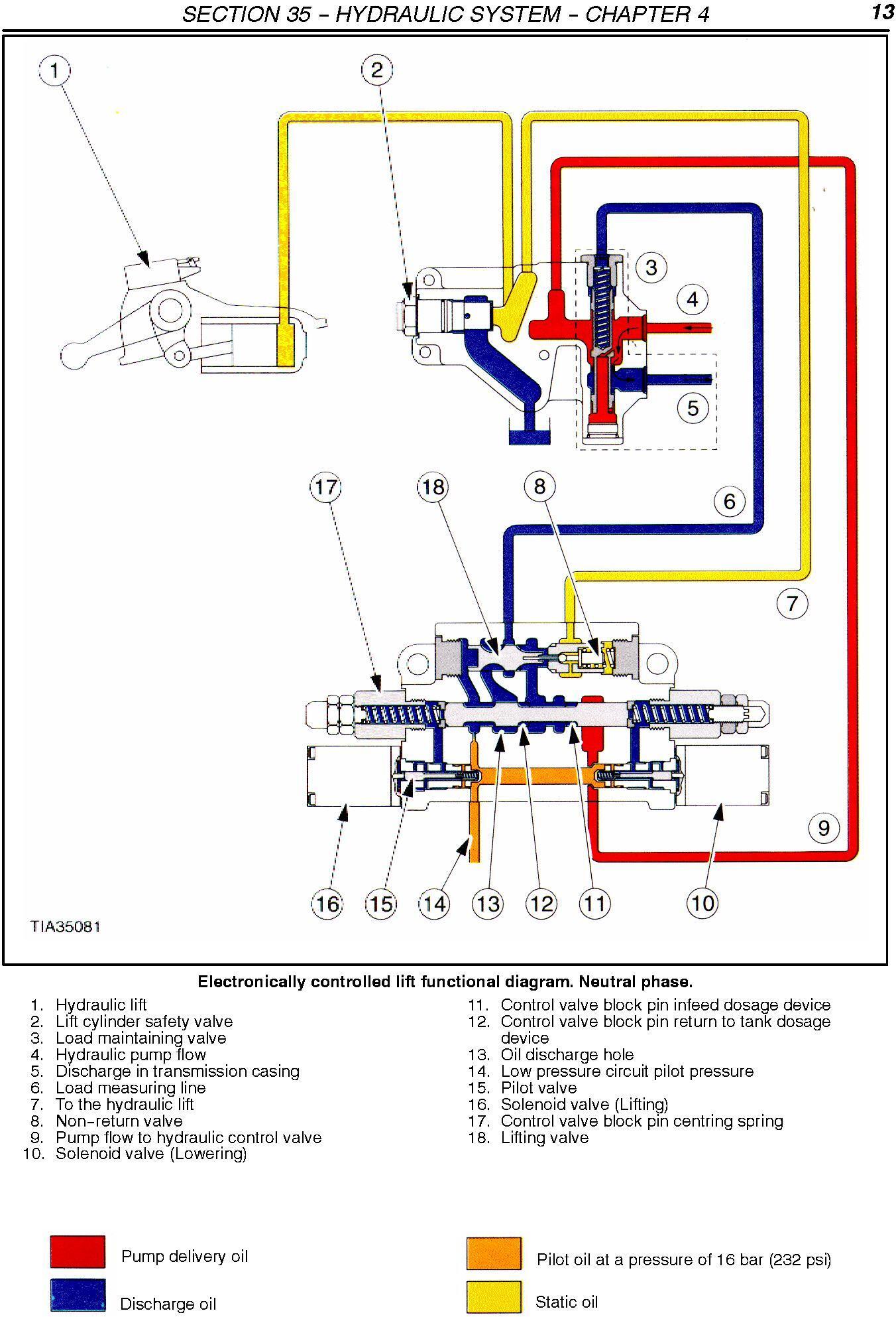 New Holland TN65F, TN70F, TN75F, TN80F, TN90F, TN95F Tractor Service Manual - 2