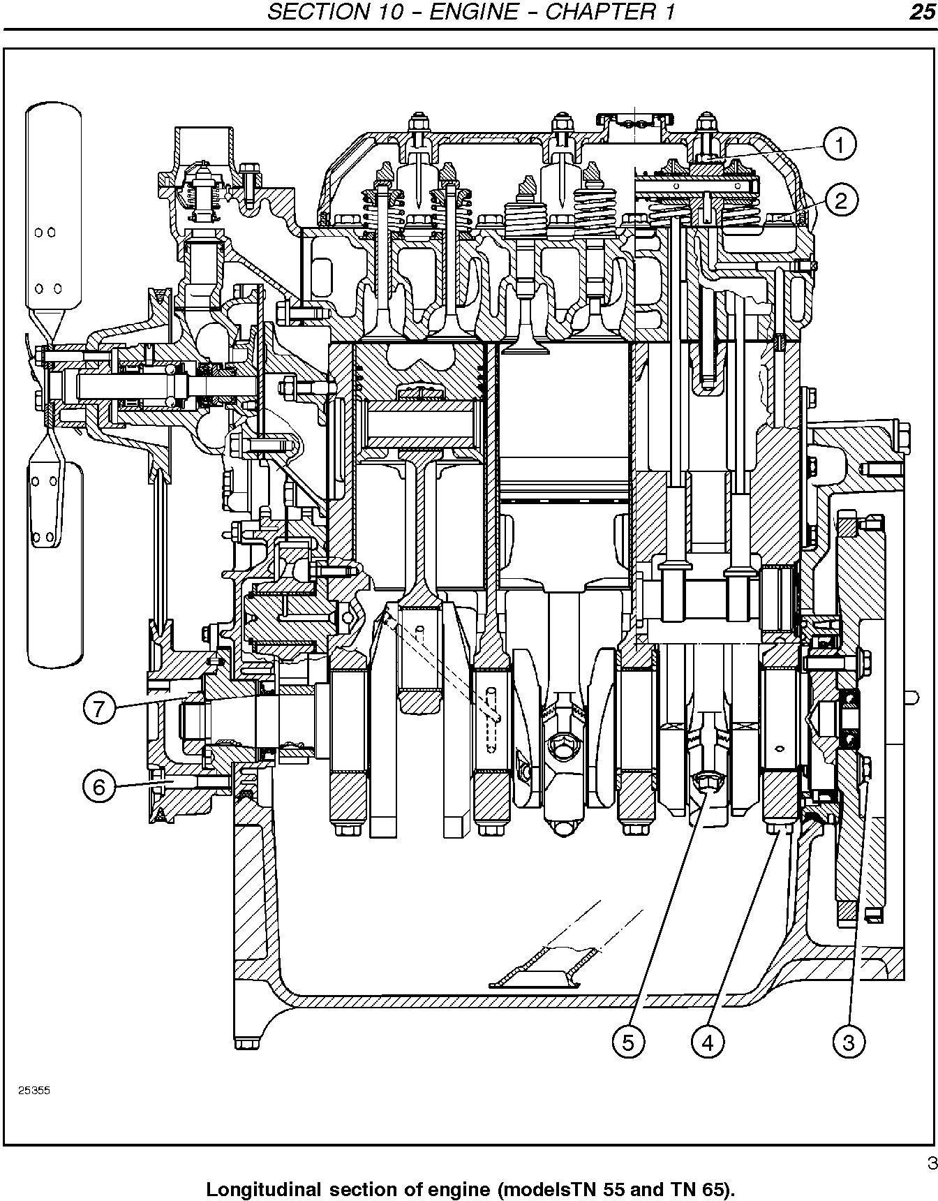 New Holland TN55, TN65, TN70, TN75 Tractor Complete Service Manual - 1