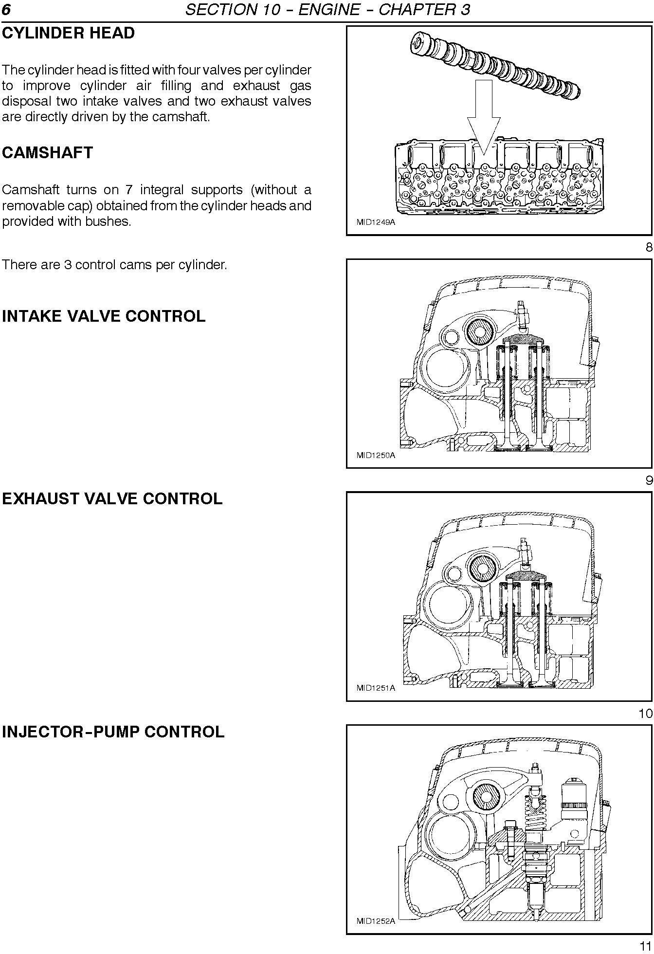 New Holland FX30 FX40 FX50 FX60 SP Forage Harvester Service Manual - 2