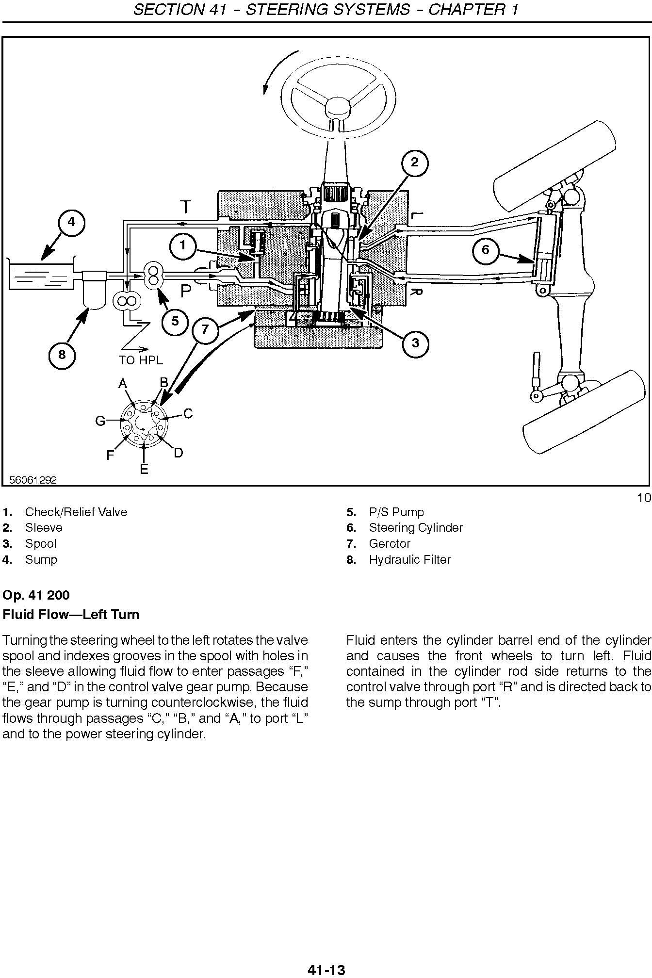 New Holland TC31DA, TC34DA Compact Tractor Complete Service Manual - 3