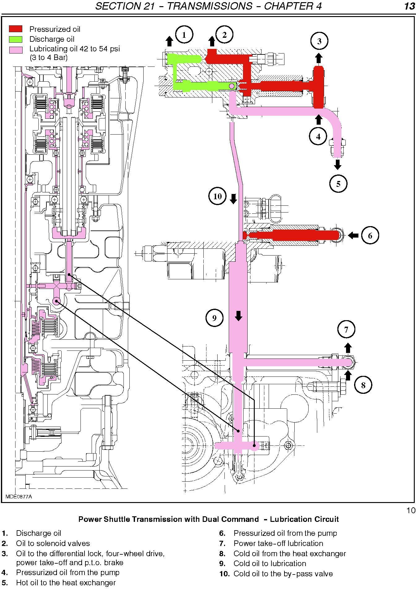 New Holland TL80A, TL90A, TL100A Tractors Complete Service Manual - 1