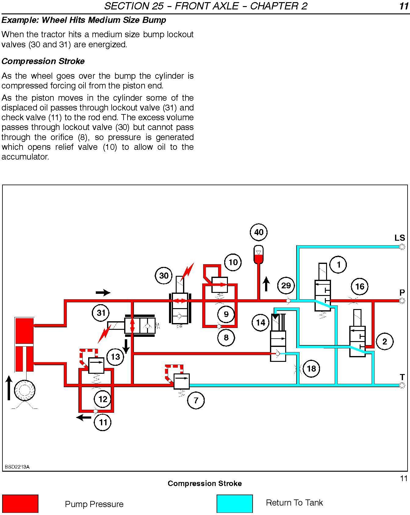 New Holland TM120, TM130, TM140, TM155, TM175, TM190 Tractors Service Manual - 1