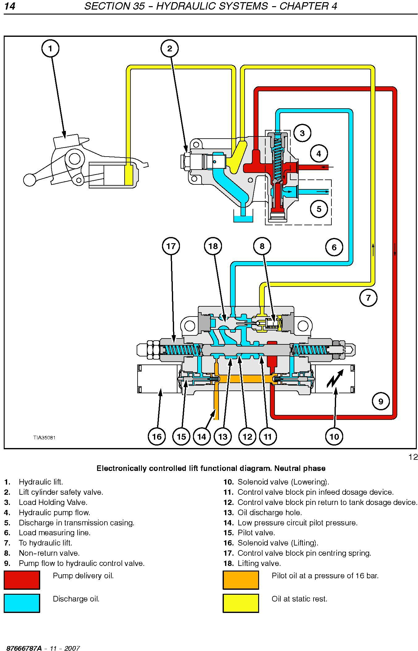 New Holland T4020, T4030, T4040, T4050 Deluxe / Supersteer Agricultural Tractors Service Manual - 2