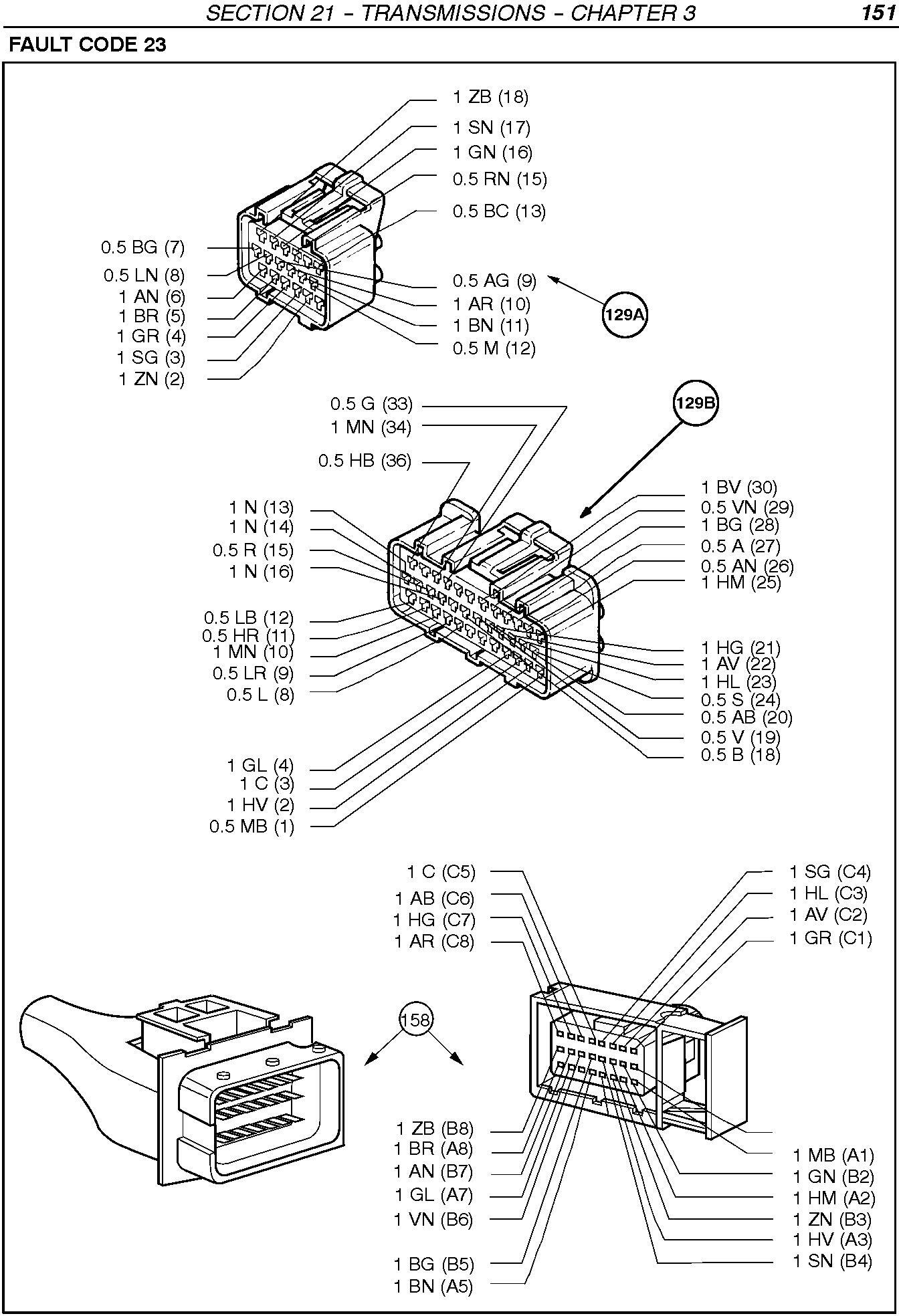 New Holland TN75FA, TN85FA, TN95FA Tractor Service Manual - 3