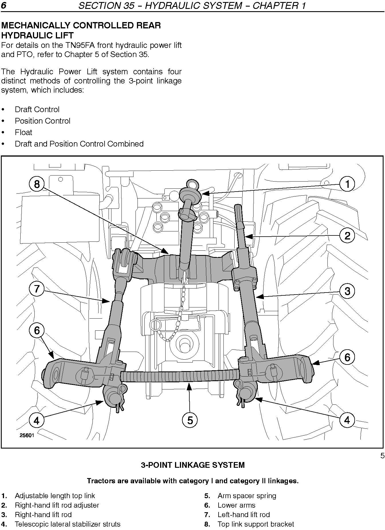 New Holland TN75FA, TN85FA, TN95FA Tractor Service Manual - 2