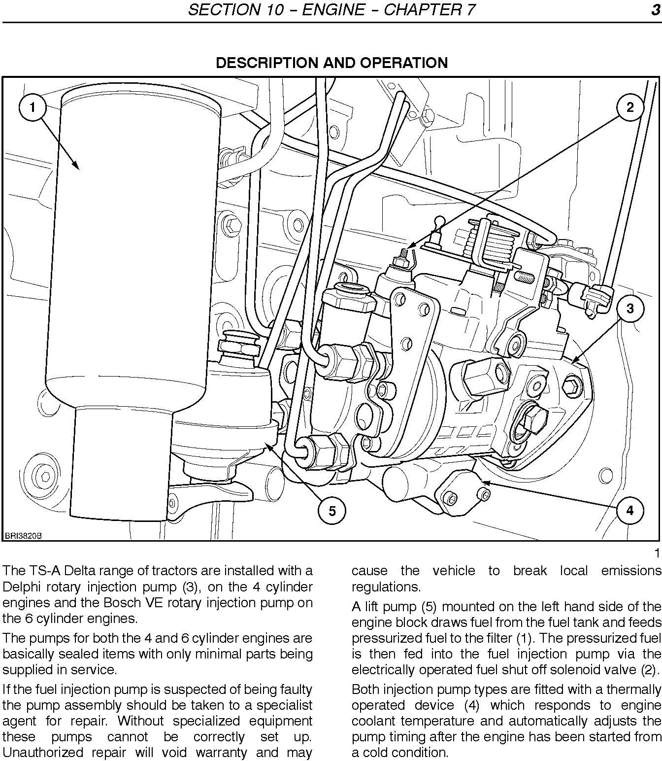 New Holland TS100A, TS110A, TS115A, TS125A, TS130A, TS135A, T6010, T6020, T6030,T6050 Service Manual - 2