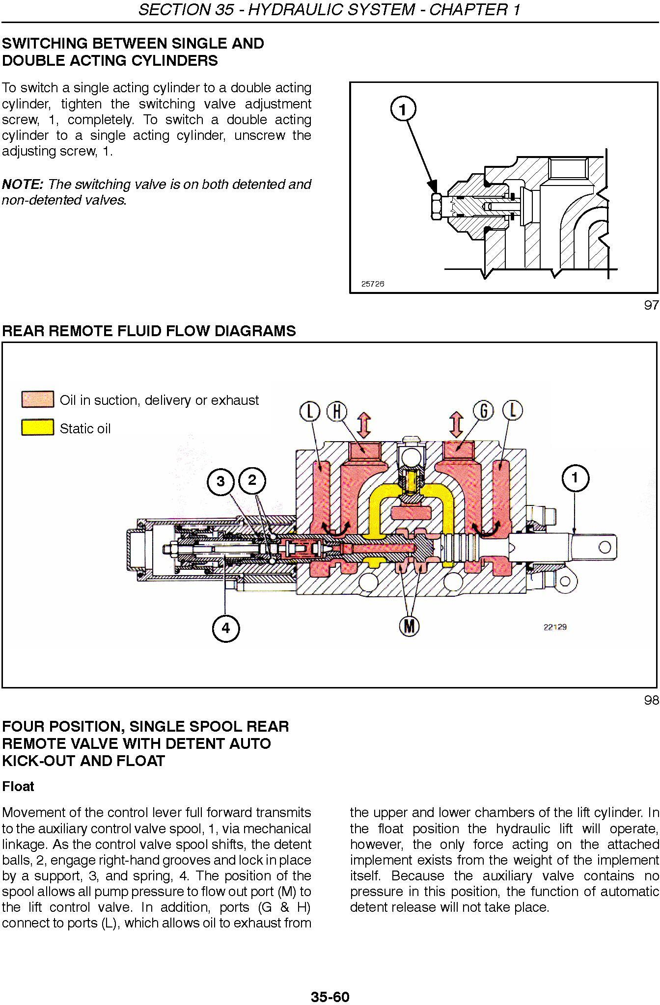 New Holland T2410, T2420 Tractor Service Manual - 2