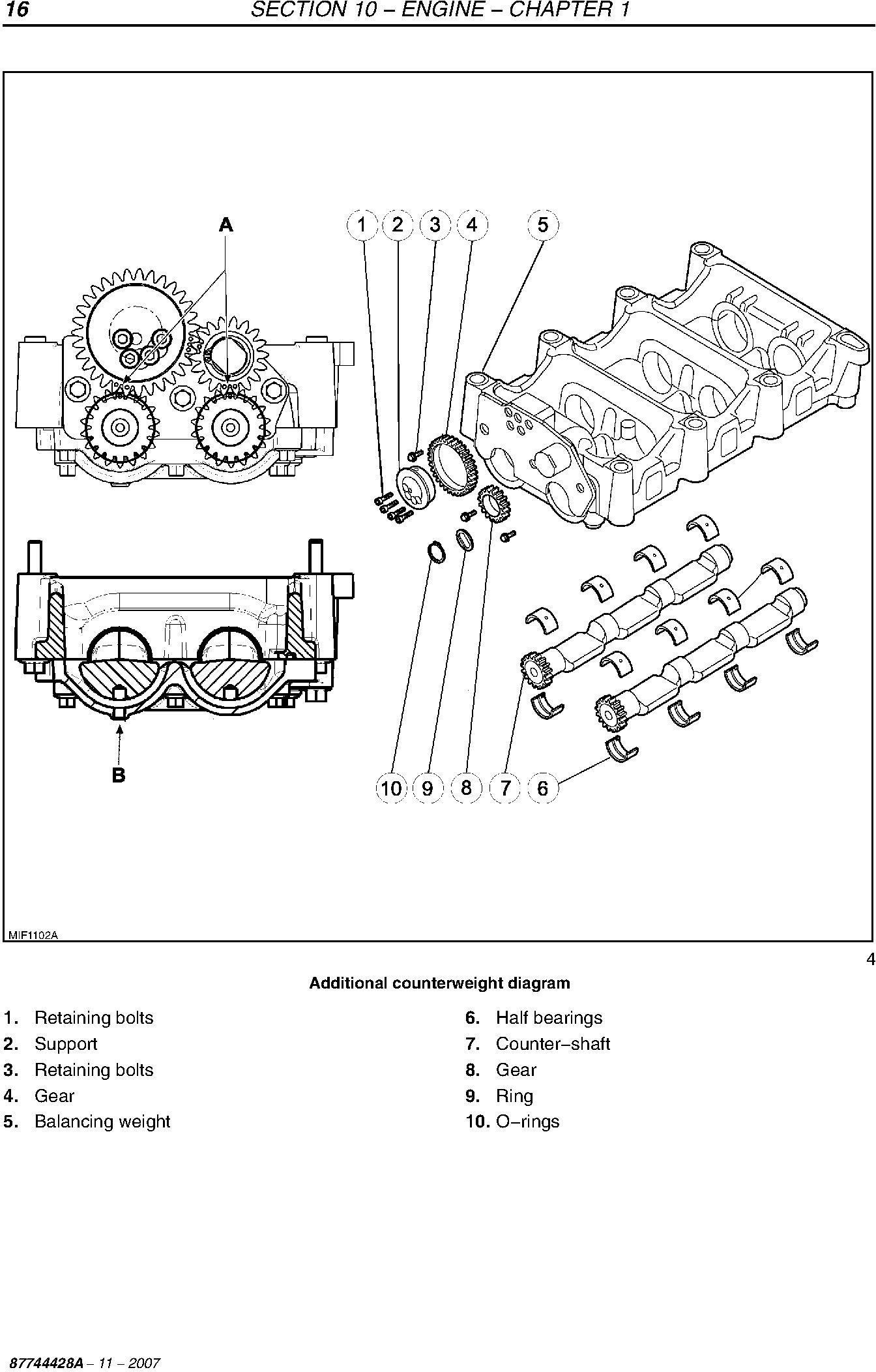 New Holland 4020, T4030, T4040, T4050 Tractors Service Manual - 1