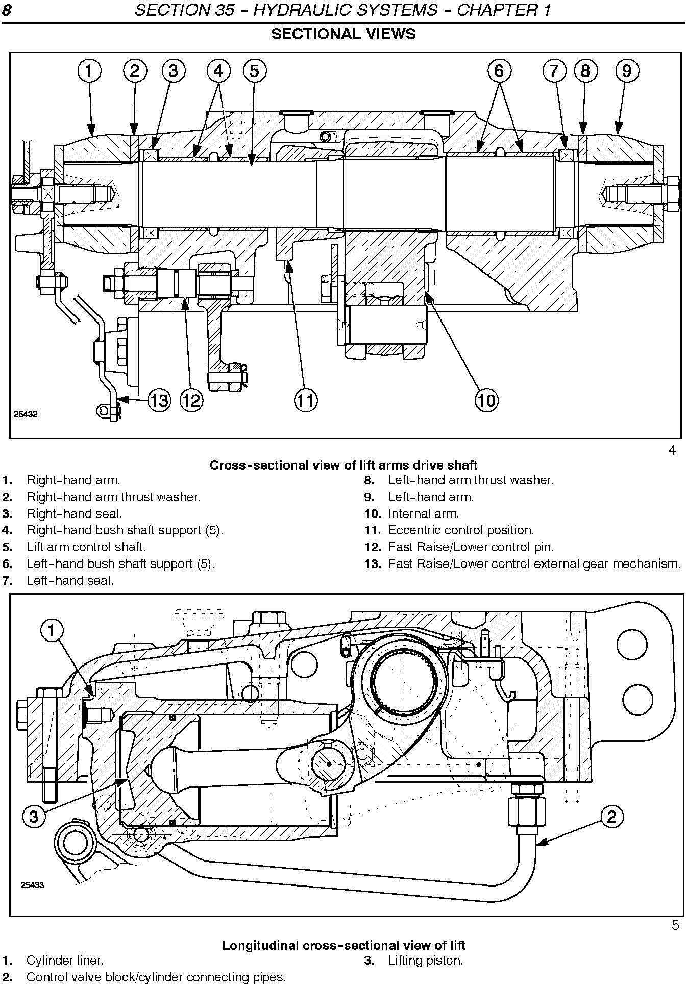 New Holland T4020, T4030, T4040, T4050 Standard Tractors Service Manual - 1