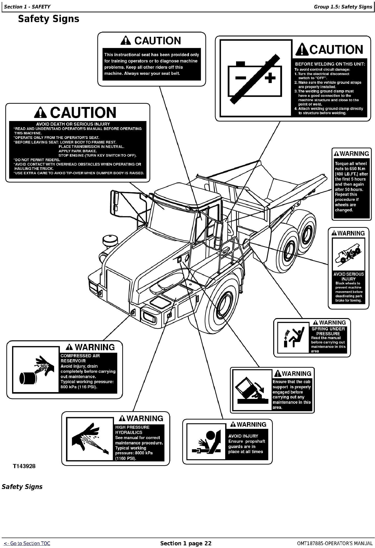 OMT187885 - John Deere 350D and 400D Articulated Dump Truck (S.N. -608489) Operator`s Manual - 1