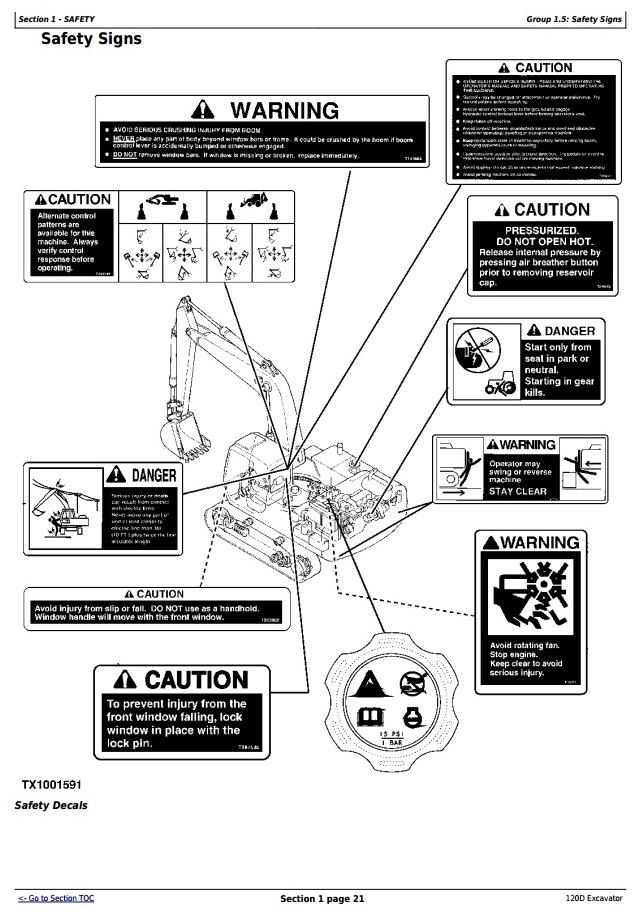 OMT237811 - John Deere 120D Crawler Excavator Operator's Manual - 3