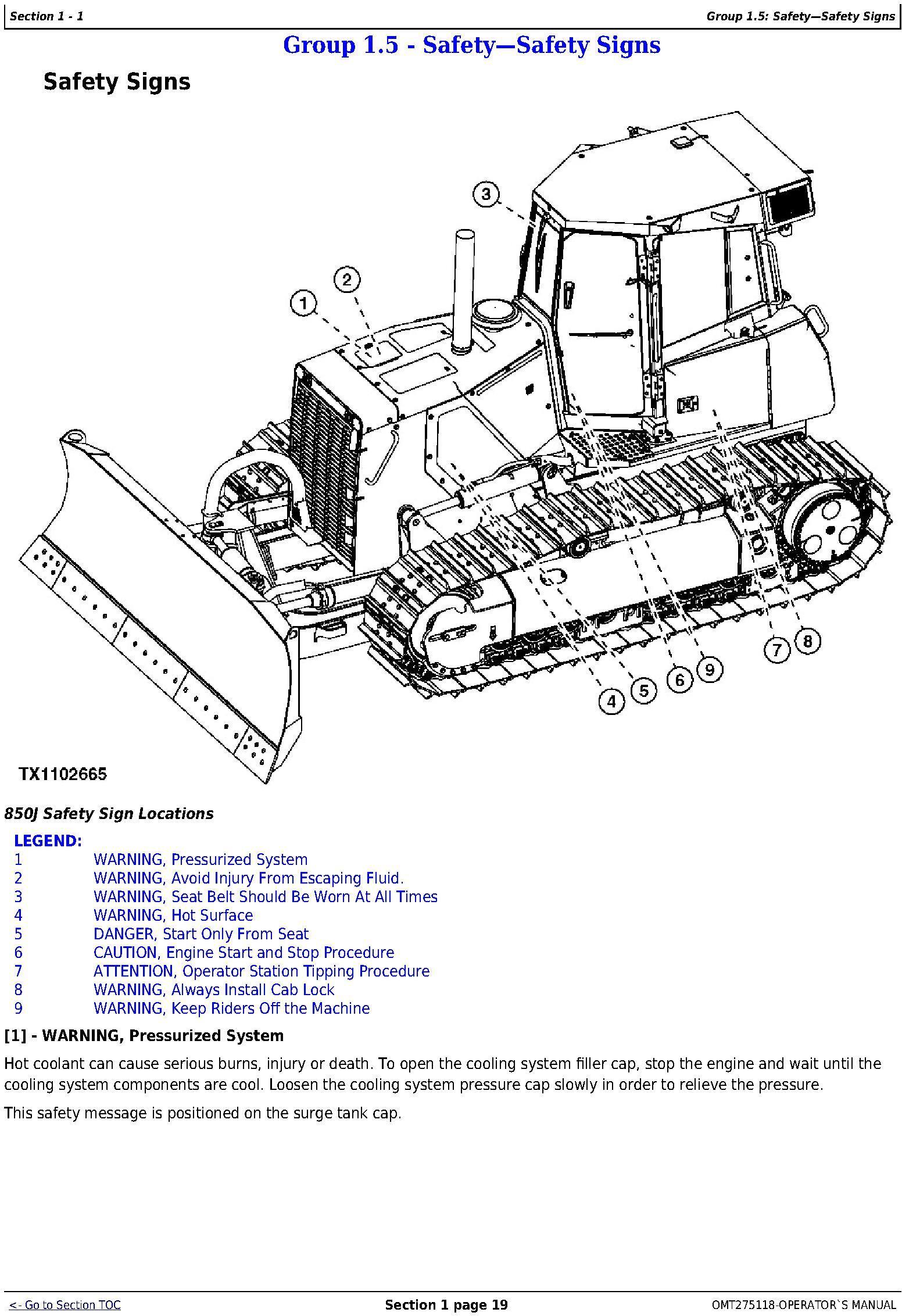 OMT275118 - John Deere 850J Crawler Dozer (PIN: 1T0850JX**C216392-) Operator's Manual - 1