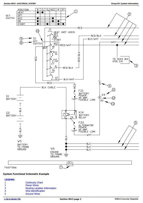 TM10008 - John Deere 650DLC Excavator Diagnostic, Operation and Test Service Manual - 1